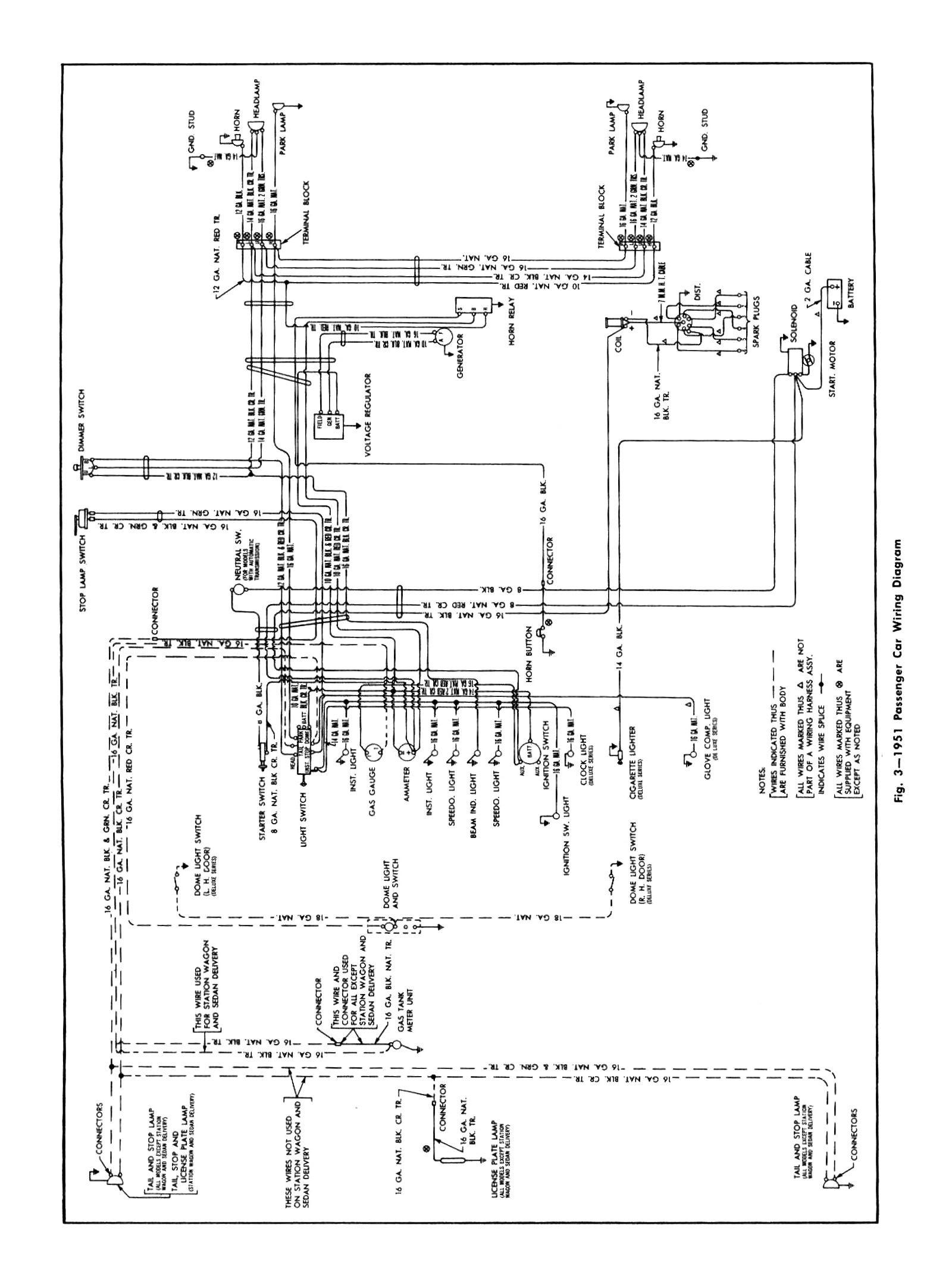 Wiring Diagram for A 1988 Club Car Chevy Wiring Diagrams Of Wiring Diagram for A 1988 Club Car
