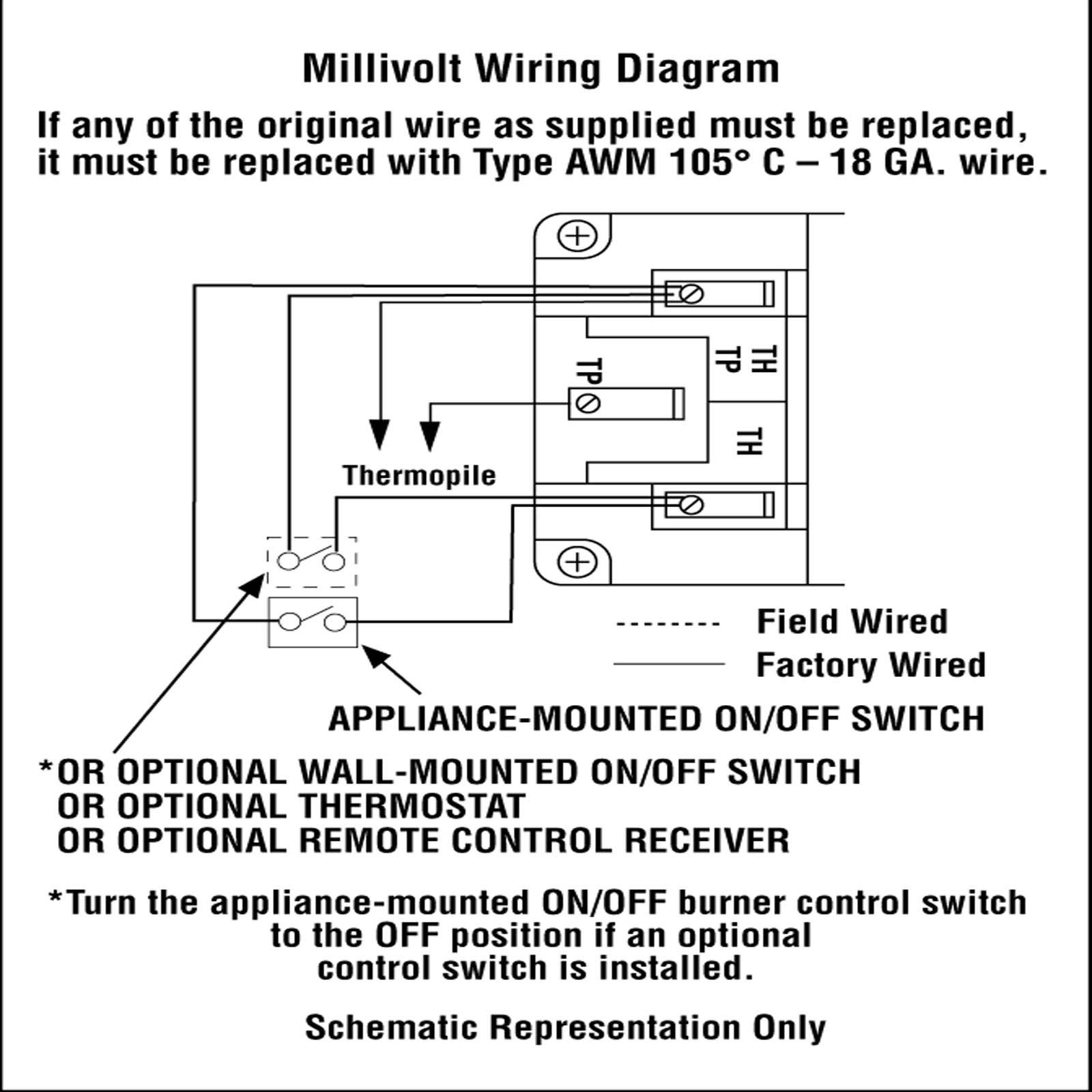 Wiring for A Gas Stratocaster Xf 4664] Gas Fireplace Wiring Connections Wiring Diagram Of Wiring for A Gas Stratocaster