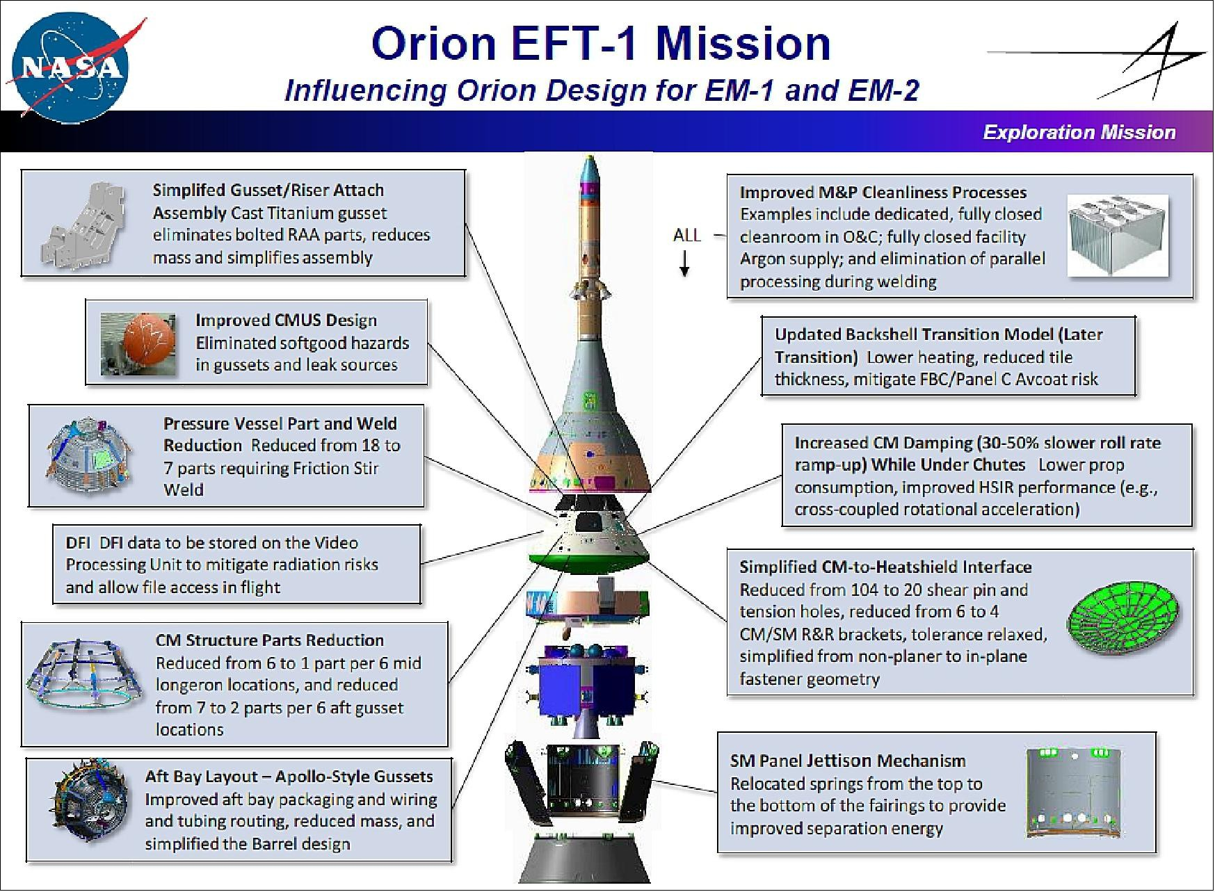 Wiring for orbit with Well Pump Artemis 1 Satellite Missions Eoportal Directory Of Wiring for orbit with Well Pump
