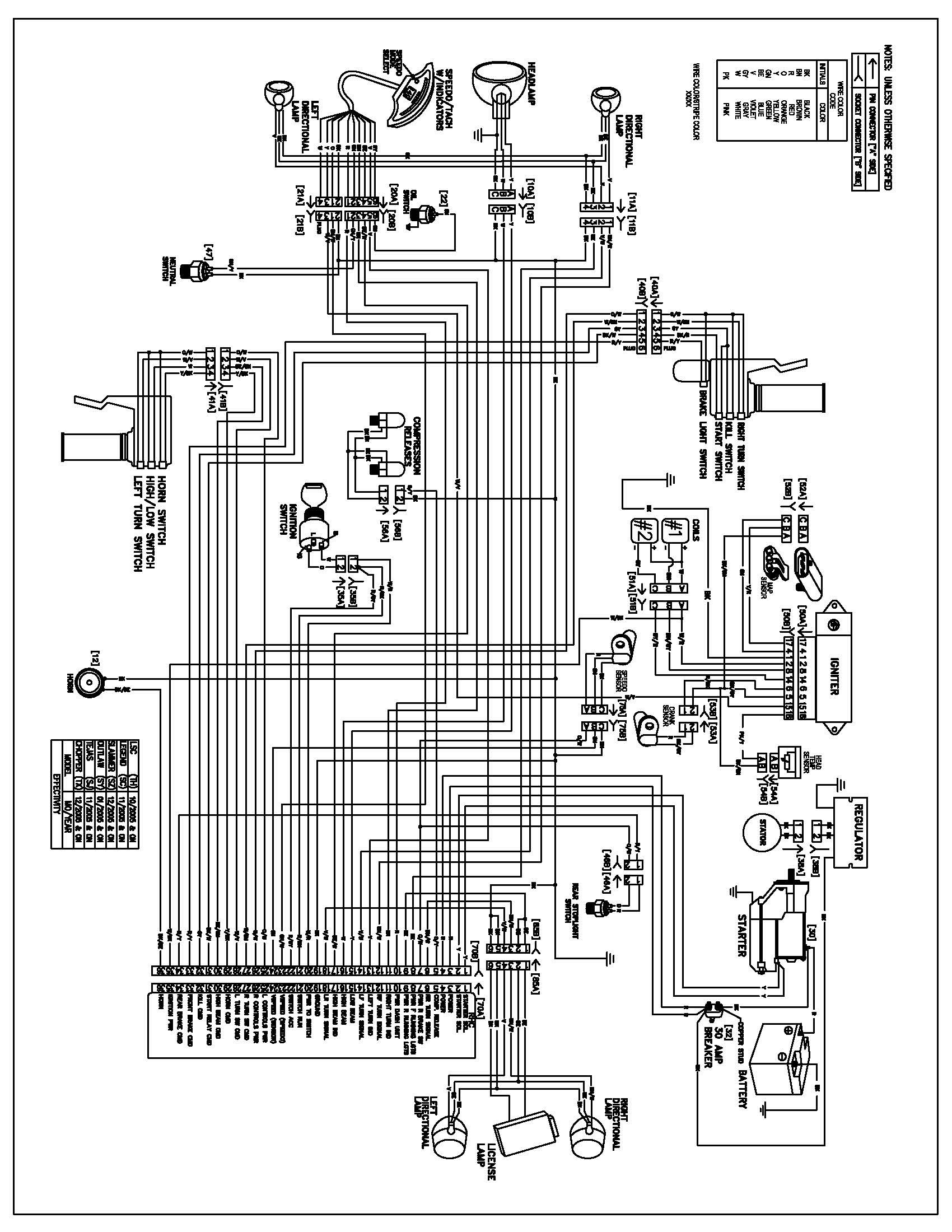 19.5 Horse Briggs Wiring Diagram Diagram] 43cc Gas Chopper Wiring Diagram Full Version Hd Of 19.5 Horse Briggs Wiring Diagram