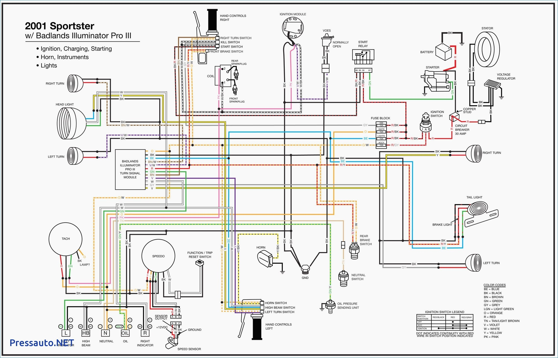 1986 Wire Digram ford Ignition Module 1998 Bmw 528i Wiring Diagram Wiring Diagram Module B Of 1986 Wire Digram ford Ignition Module