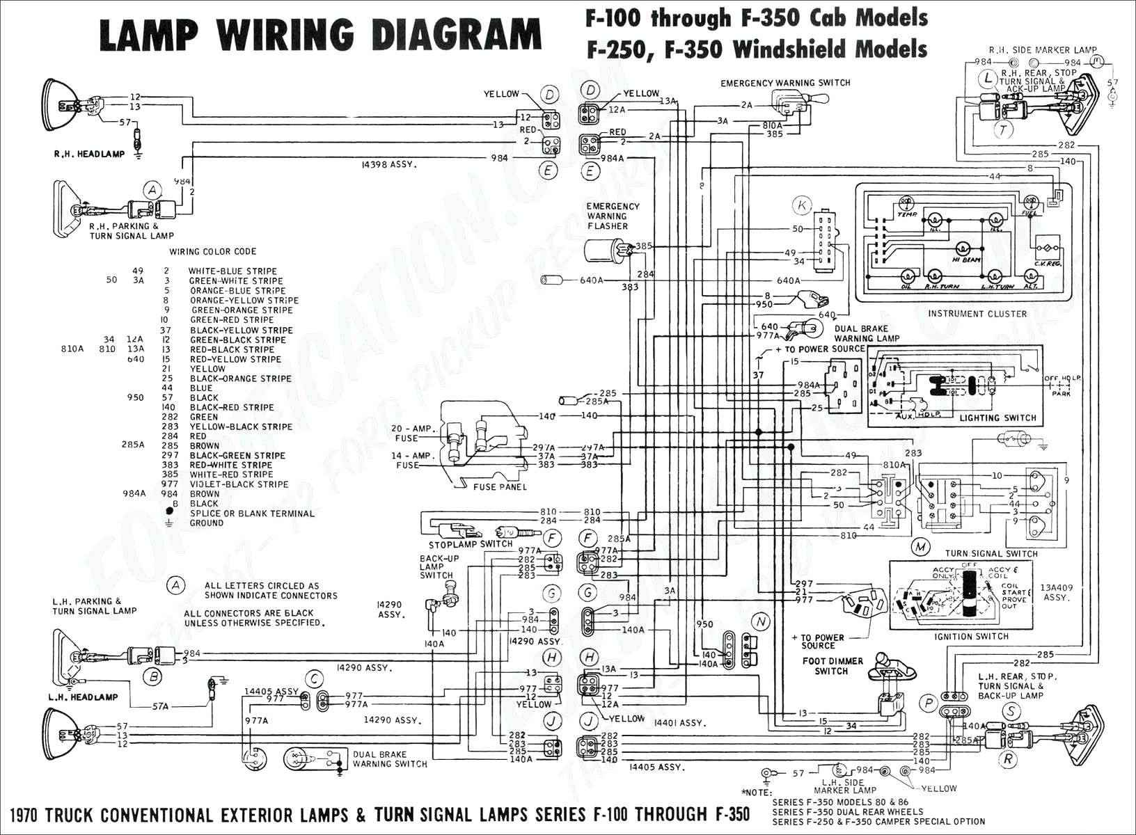 1986 Wire Digram ford Ignition Module Diagram] 99 ford Ranger Body Wiring Diagram Full Version Hd Of 1986 Wire Digram ford Ignition Module