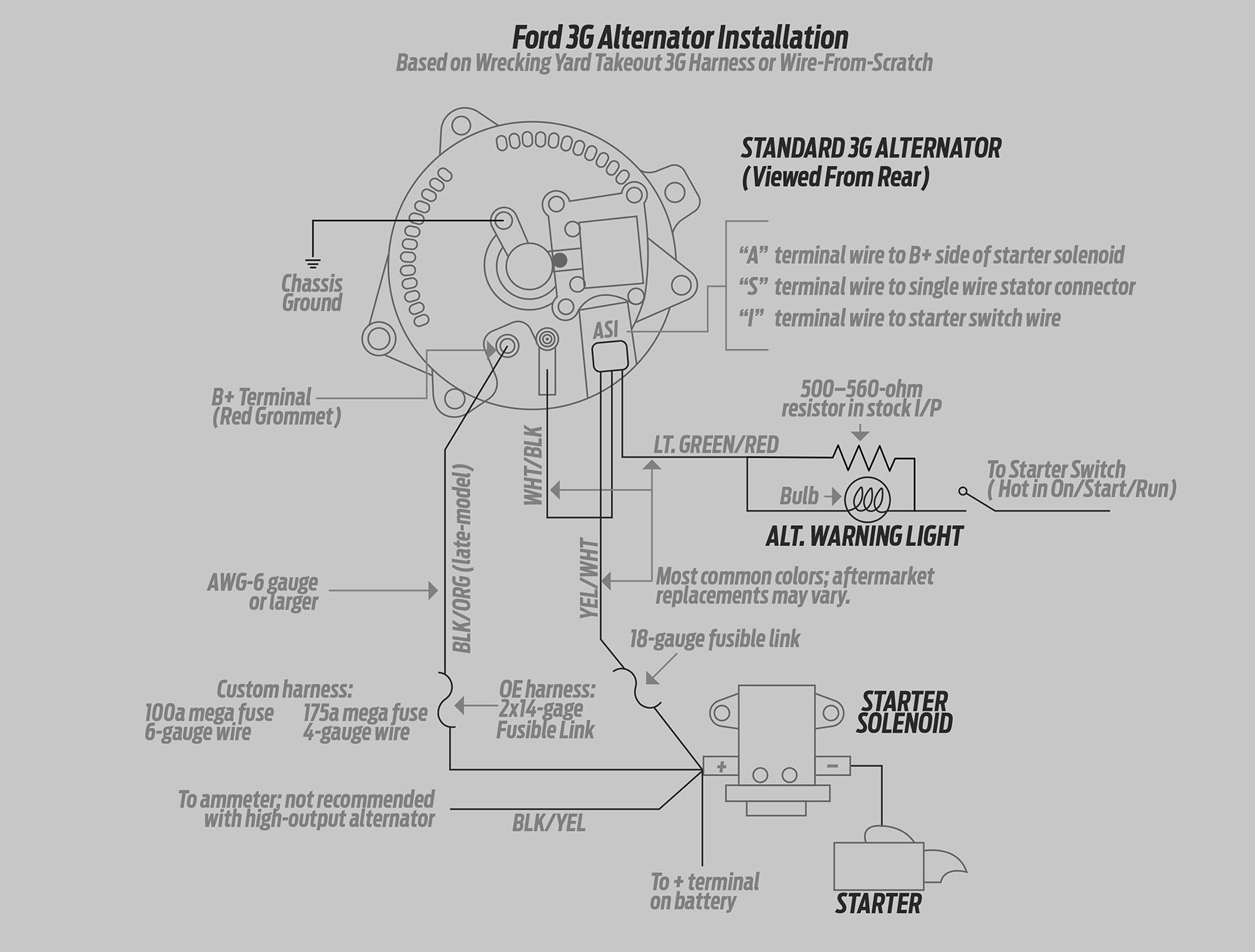1991 ford F150 Single Terminal Starter Wireing Diagram] 2006 ford Style Wiring Diagram Full Version Hd Of 1991 ford F150 Single Terminal Starter Wireing