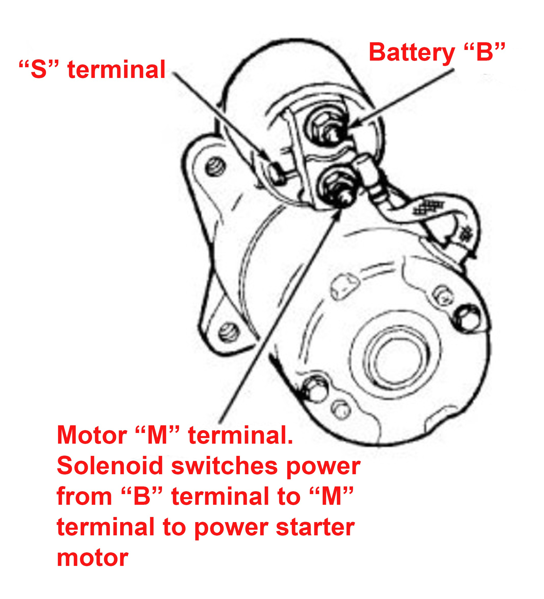 1991 ford F150 Single Terminal Starter Wireing Diagram] Relay Wiring Diagram for Starter Full Version Hd Of 1991 ford F150 Single Terminal Starter Wireing