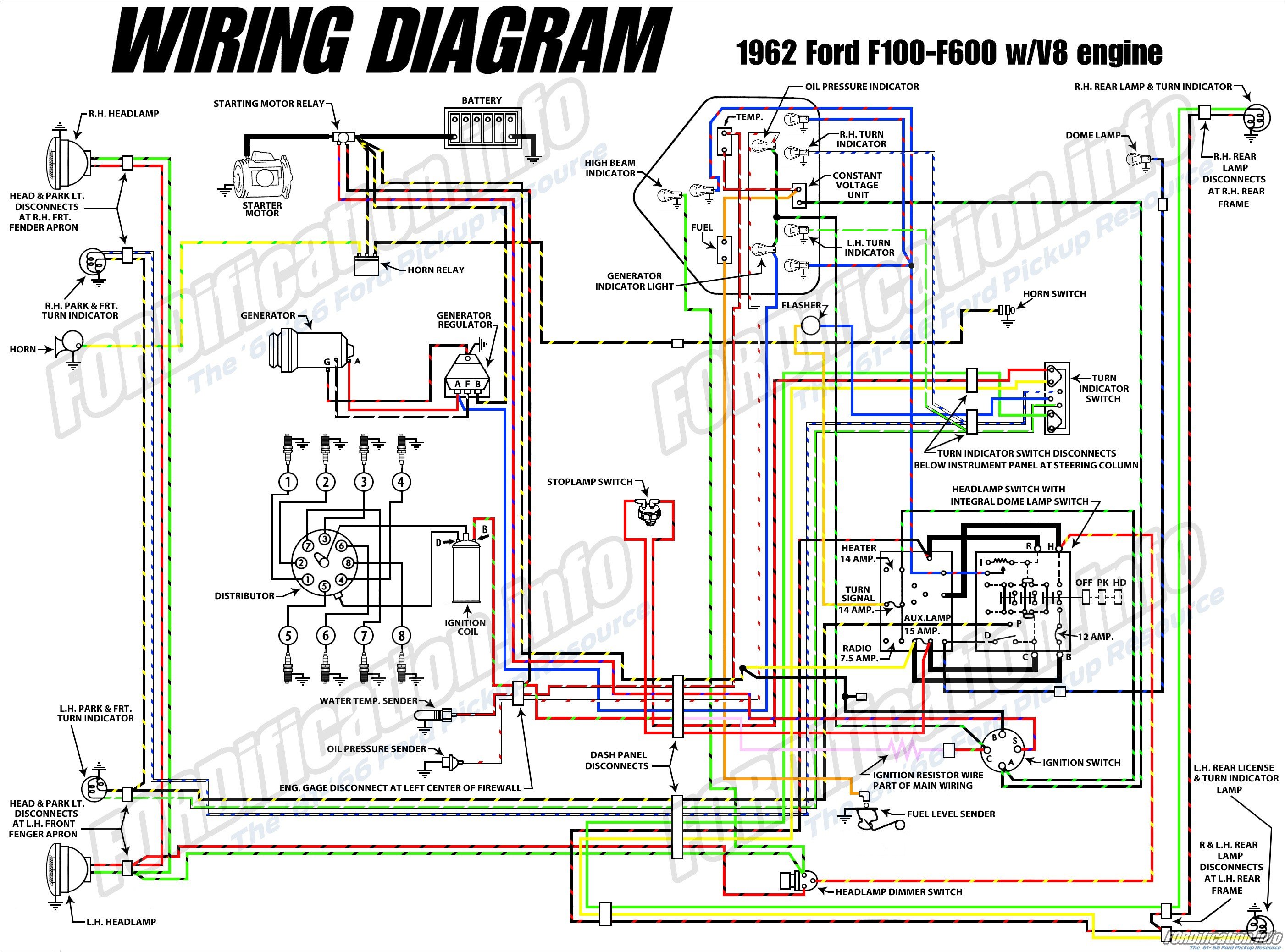 1991 ford F150 Starter Wireing 1946 ford Truck Wiring Wiring Diagram Reading Reading Of 1991 ford F150 Starter Wireing