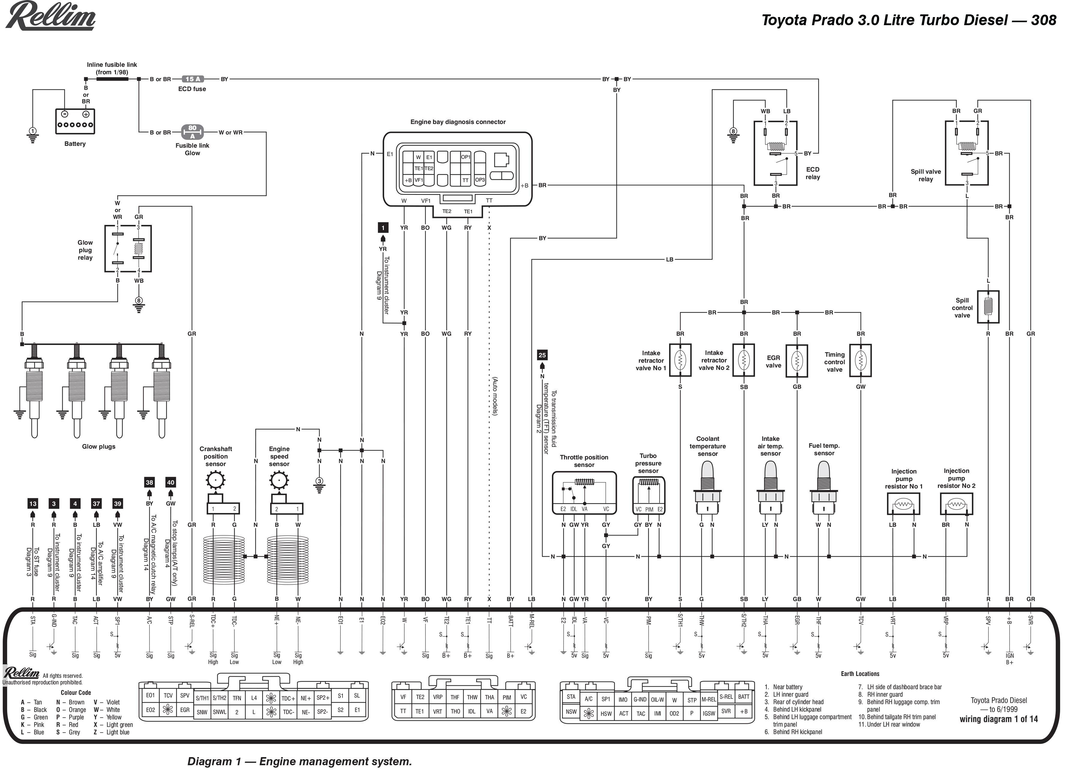 2 Cylinder Deere Wiring Diagram] ford Ka Haynes Wiring Diagram Full Version Hd