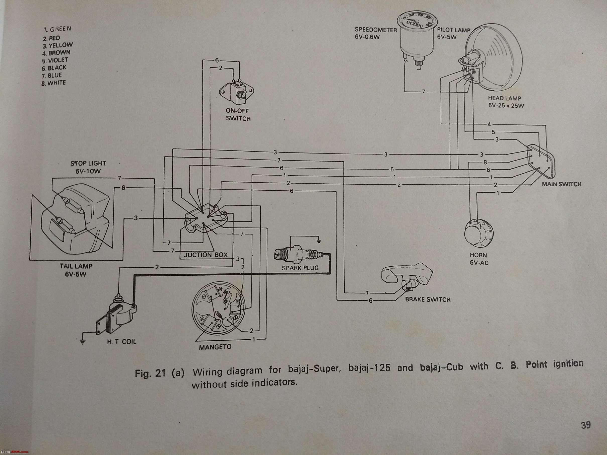 2 Prong Flasher Wiring 12 Bajaj Pulsar 150 Electrical Wiring Diagram Wiring Of 2 Prong Flasher Wiring