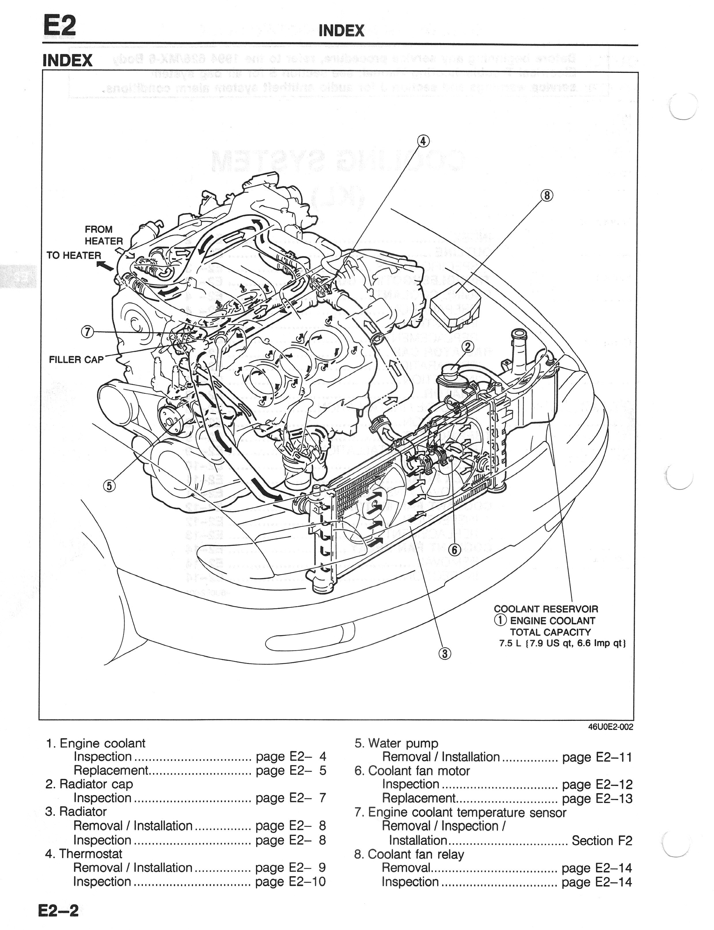 4y toyota Timing Marks 2004 Mazda 6 V6 Engine Diagram Wiring Diagram Explained A Of 4y toyota Timing Marks