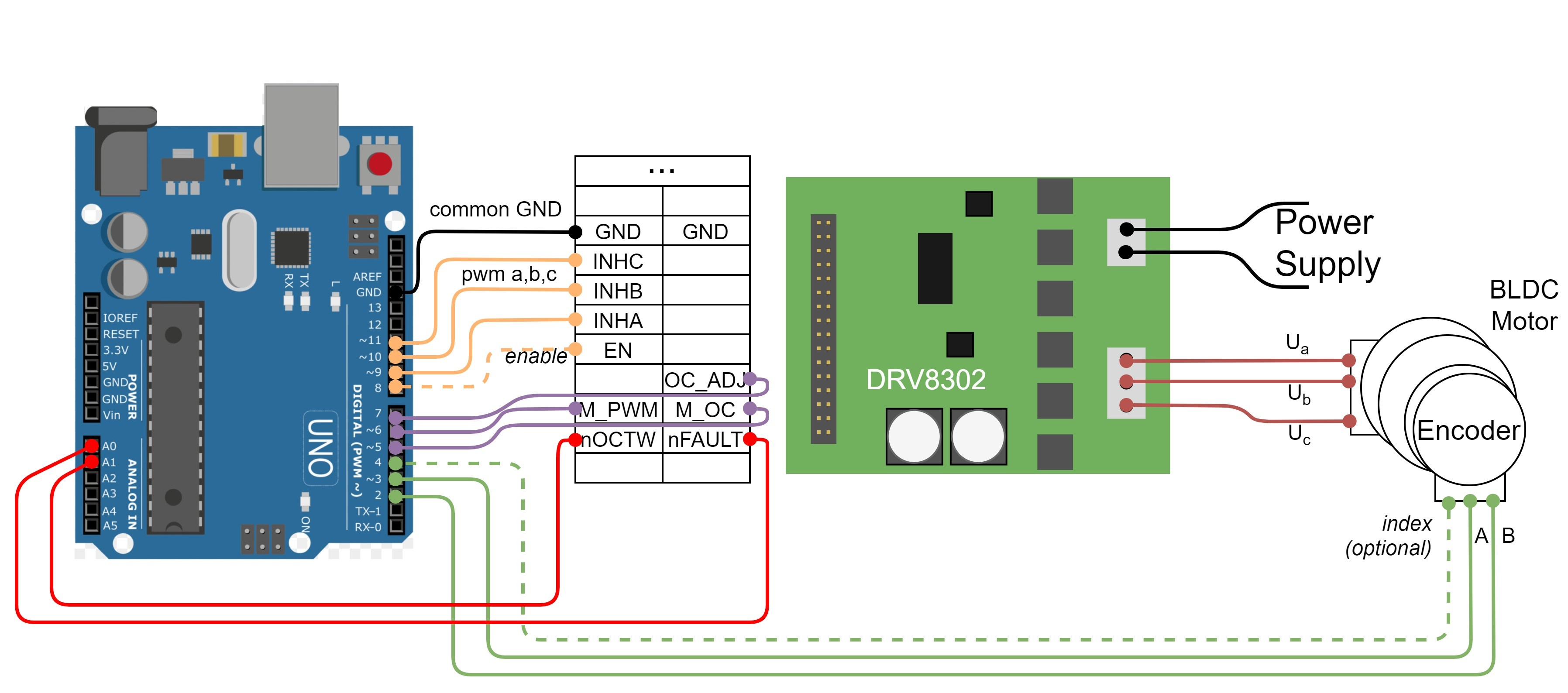 Brushless Dc Motor Diagram Drv8302 Example Of Brushless Dc Motor Diagram