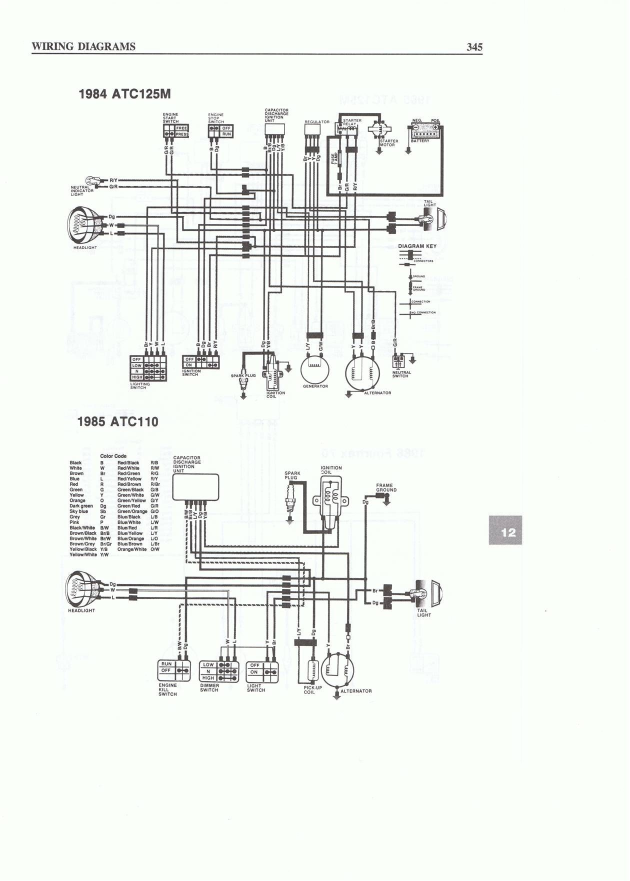 Chinese 110 Bike with Starter Wiring Diagram Diagram] 2007 110cc Chinese atv Wiring Diagram Full Version Of Chinese 110 Bike with Starter Wiring Diagram