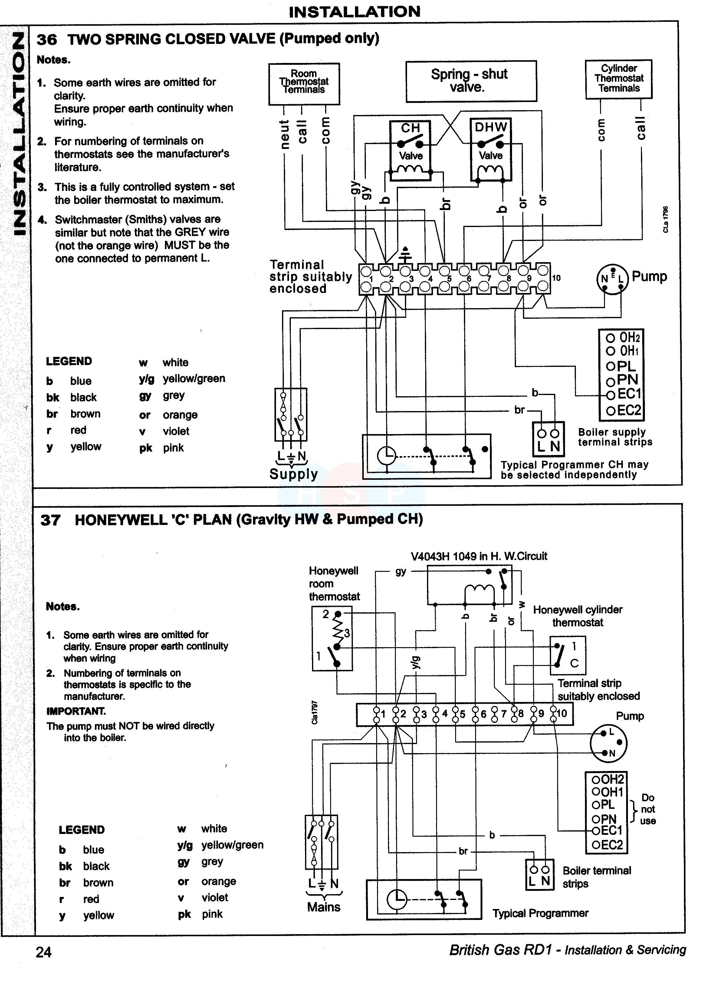 Coats 1150-2d Wiring Diagm Diagram] S Plan Wiring Diagram Full Version Hd Quality Of Coats 1150-2d Wiring Diagm