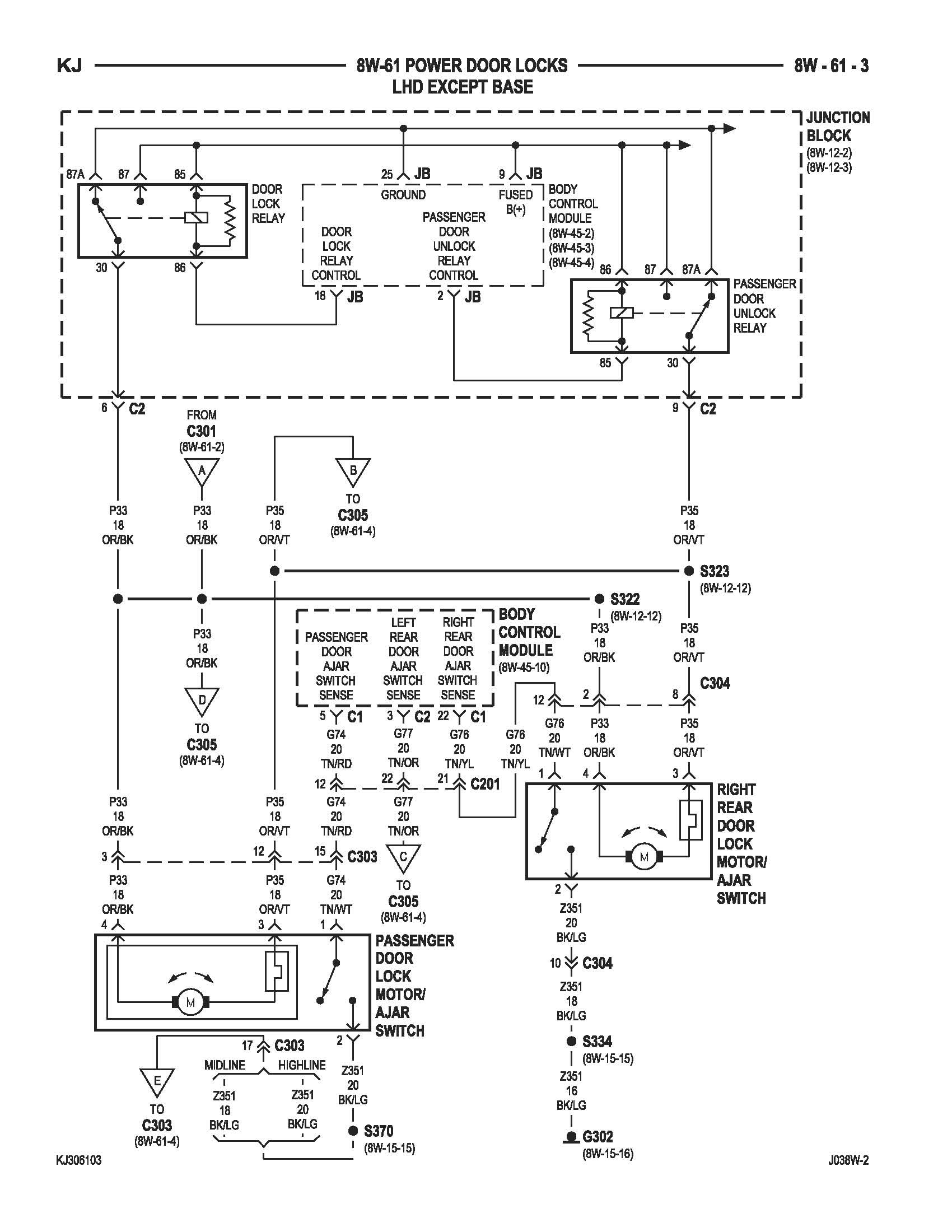 Cooling Fan Wiring Diagram 2002 Jeep Liberty 2002 Jeep Liberty Door Lock Wiring Diagram Full Hd Version Of Cooling Fan Wiring Diagram 2002 Jeep Liberty