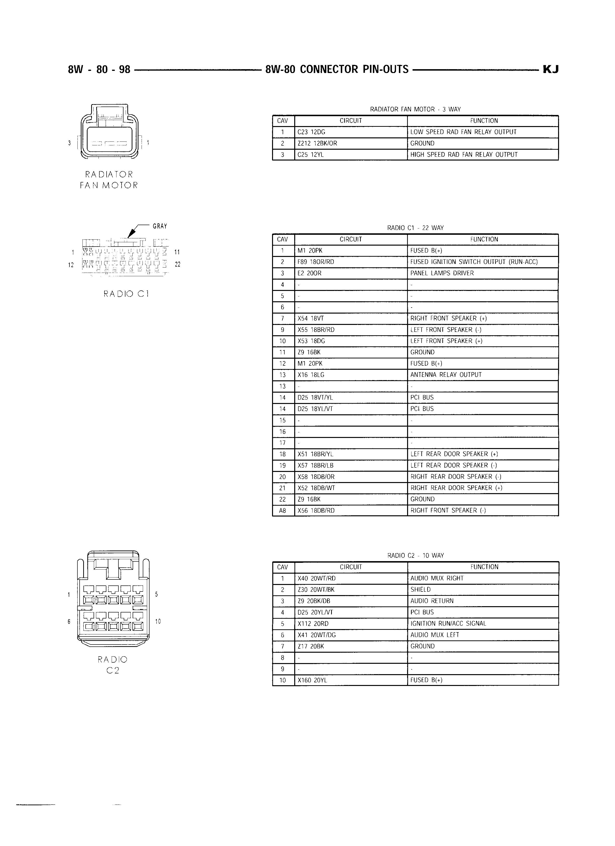 Cooling Fan Wiring Diagram 2002 Jeep Liberty 2002 Jeep Liberty Wiring Wiring Diagram Centre Centre Of Cooling Fan Wiring Diagram 2002 Jeep Liberty