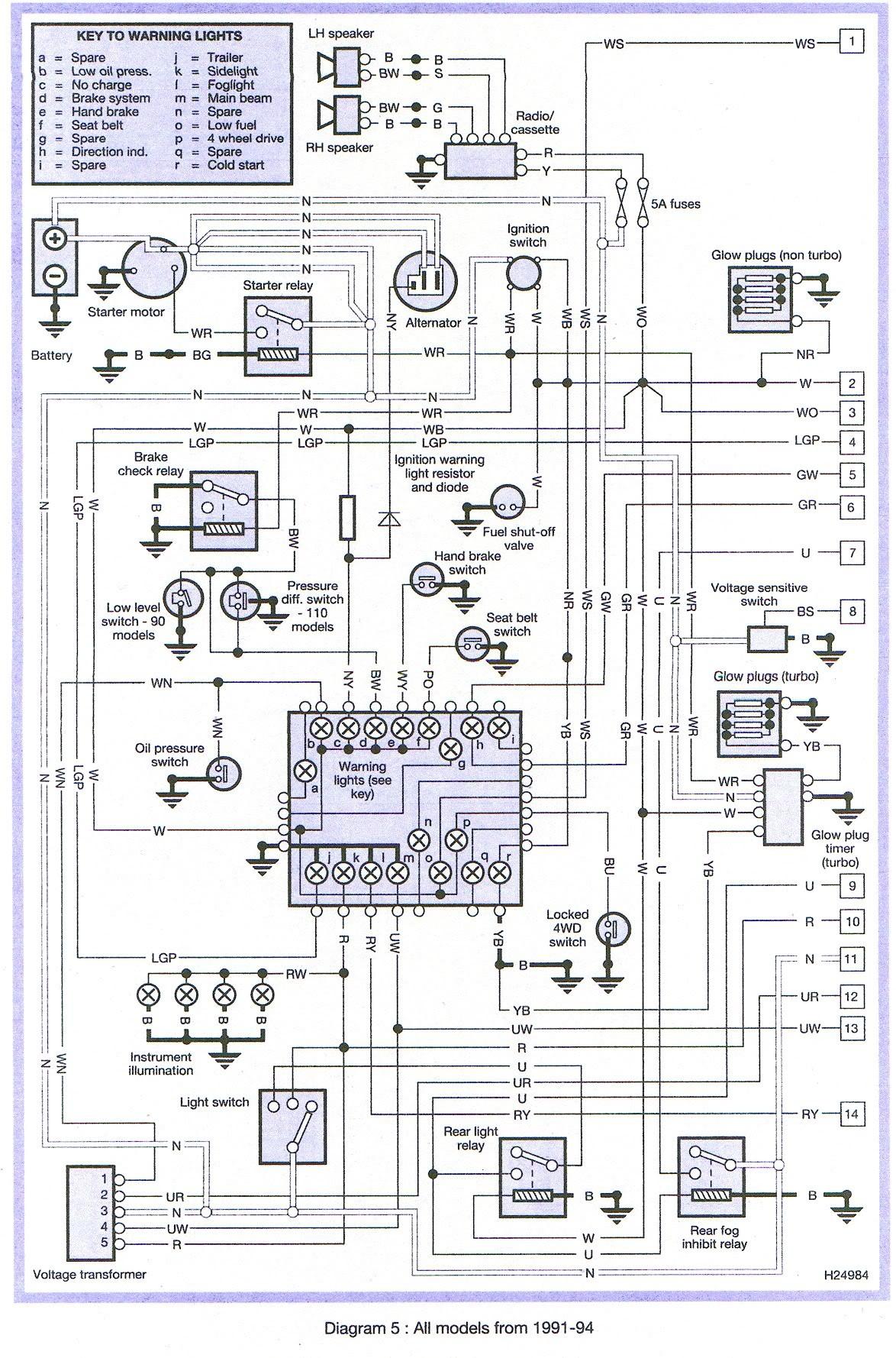 Diagrama Electricio De Land Rover Discovery 2003 Diagram] Land Rover Lights Wiring Diagram Full Version Hd