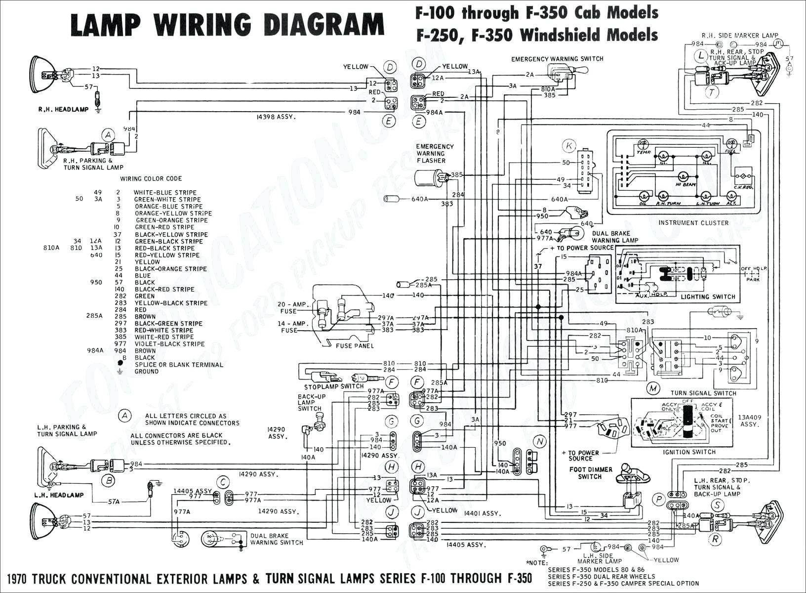 Enginew Iring Diagram 2003 Dodge Ram 5.7 Hemi 2003 Dodge Ram 1500 Tail Light Wiring Diagram Best 2006 Of Enginew Iring Diagram 2003 Dodge Ram 5.7 Hemi