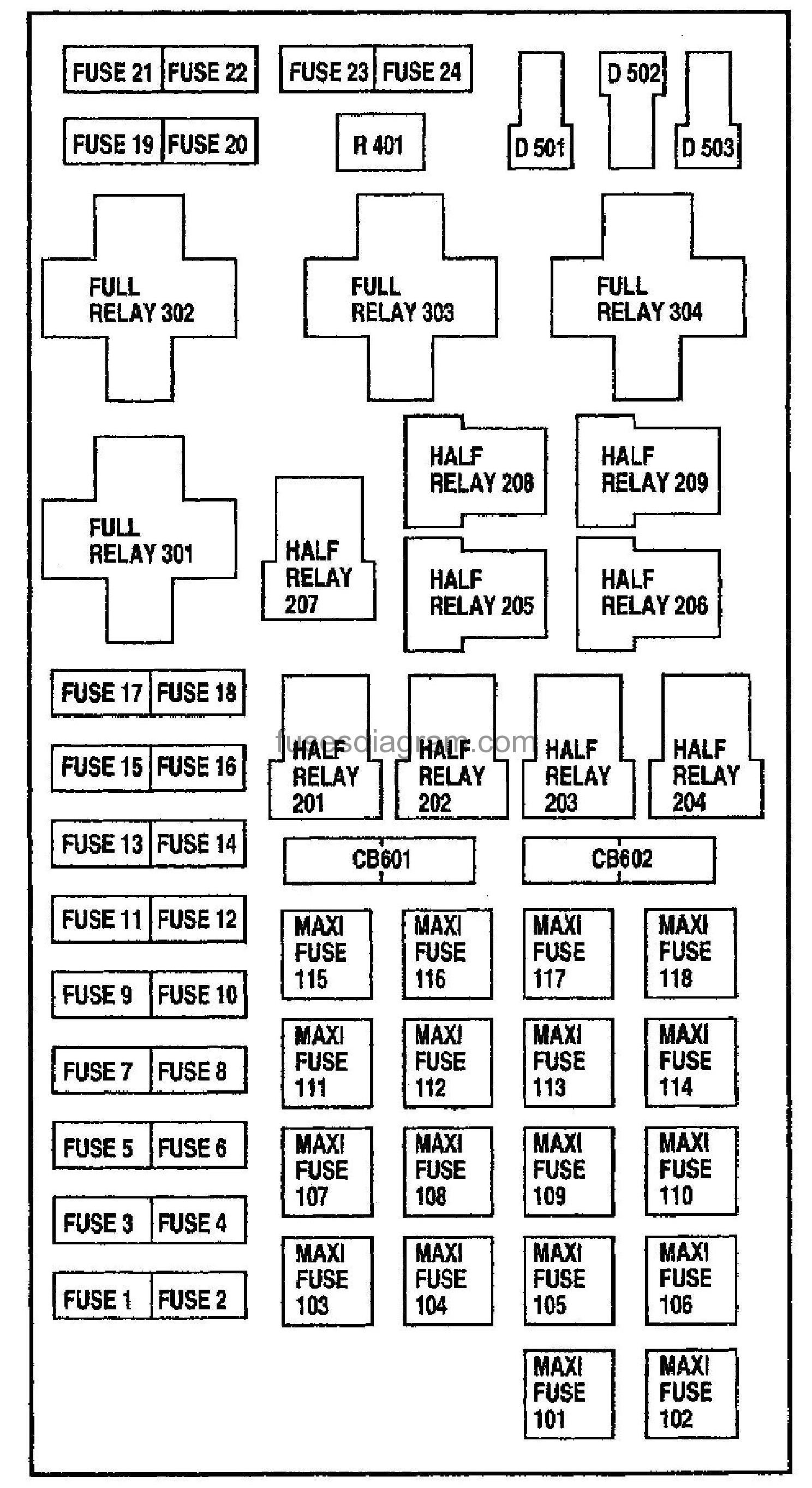 Fuse Diagram for 2001 ford F150 4.2 Liter 2001 ford F150 4x4 Fuse Box Diagram Wiring Diagram