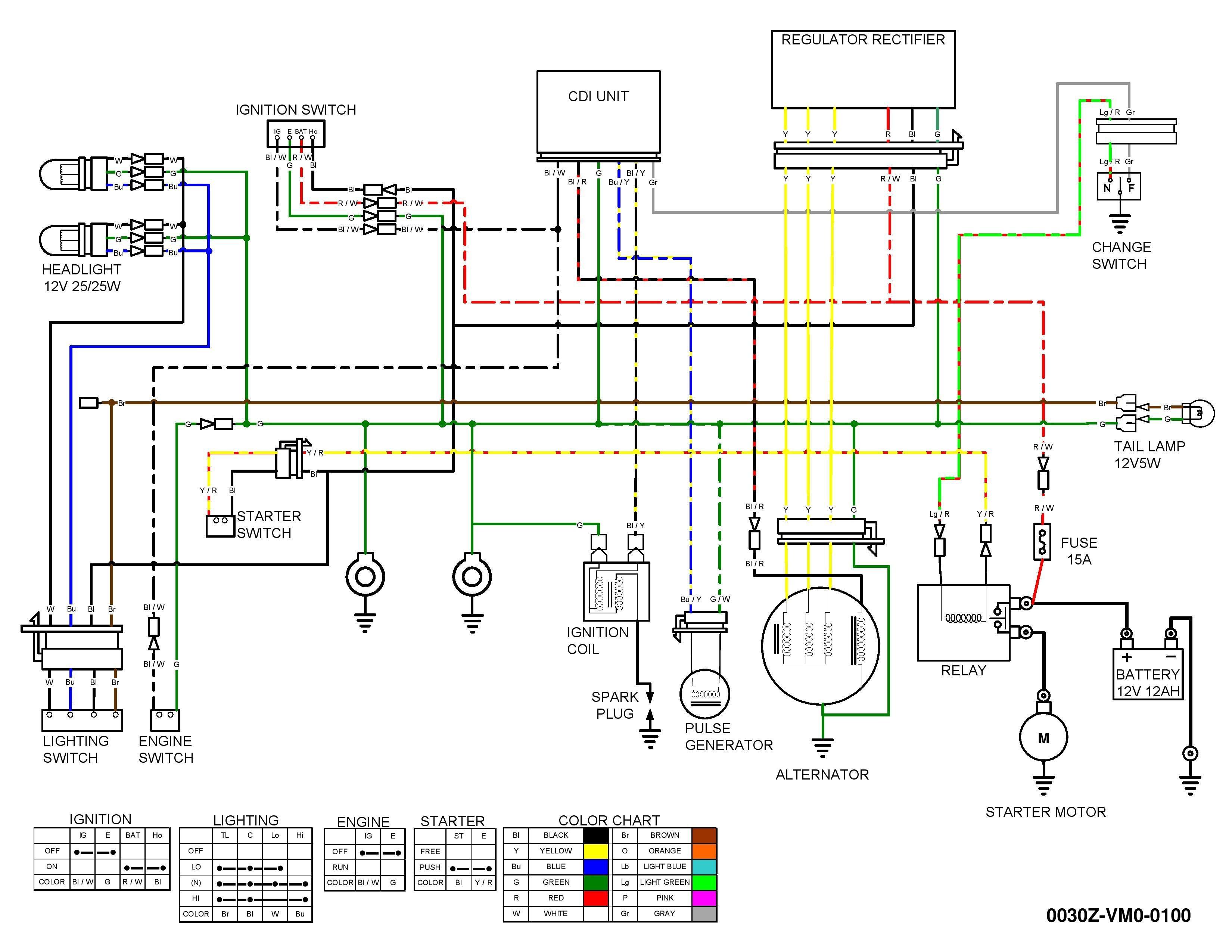 Honda Odyssey Sliding Door Wiring 2003 Honda Odyssey Wiring Diagram Wiring Diagram Motor