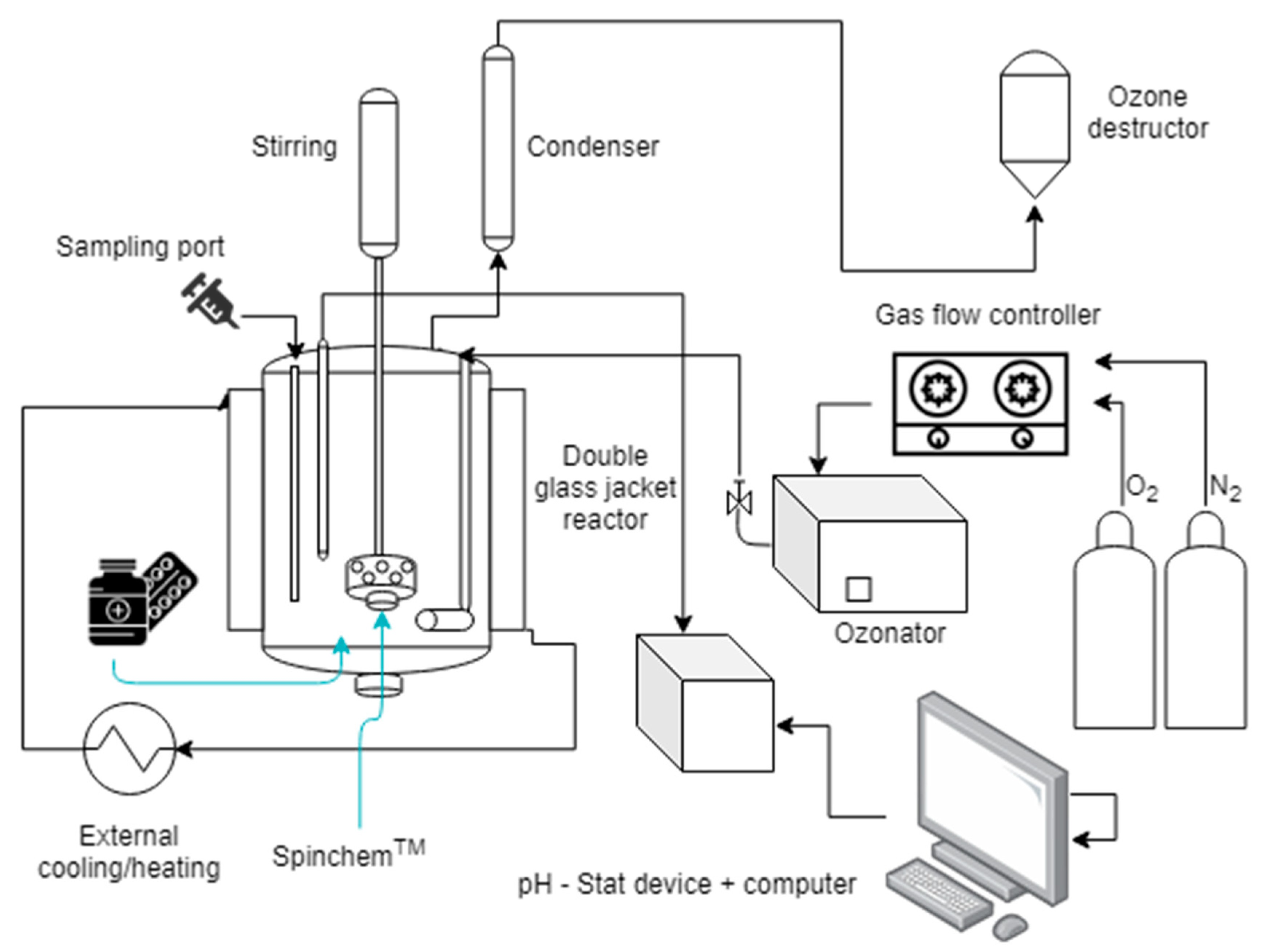 Hydro Vac Schematic Catalysts Free Full Text Of Hydro Vac Schematic