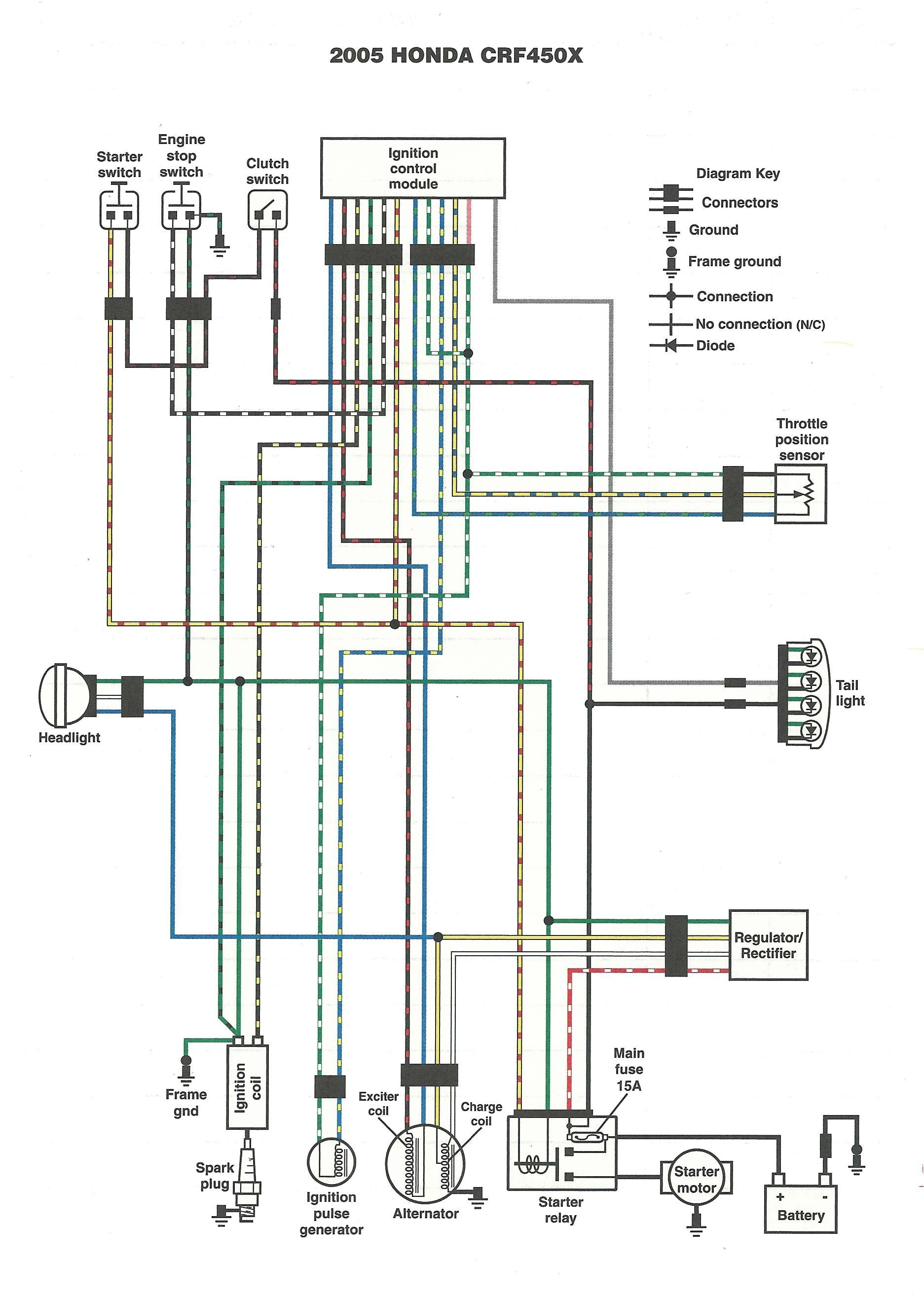 Jaguar X-type Engine Diagram Diagram] Obd Wiring Diagram Full Version Hd Quality Wiring Of Jaguar X-type Engine Diagram