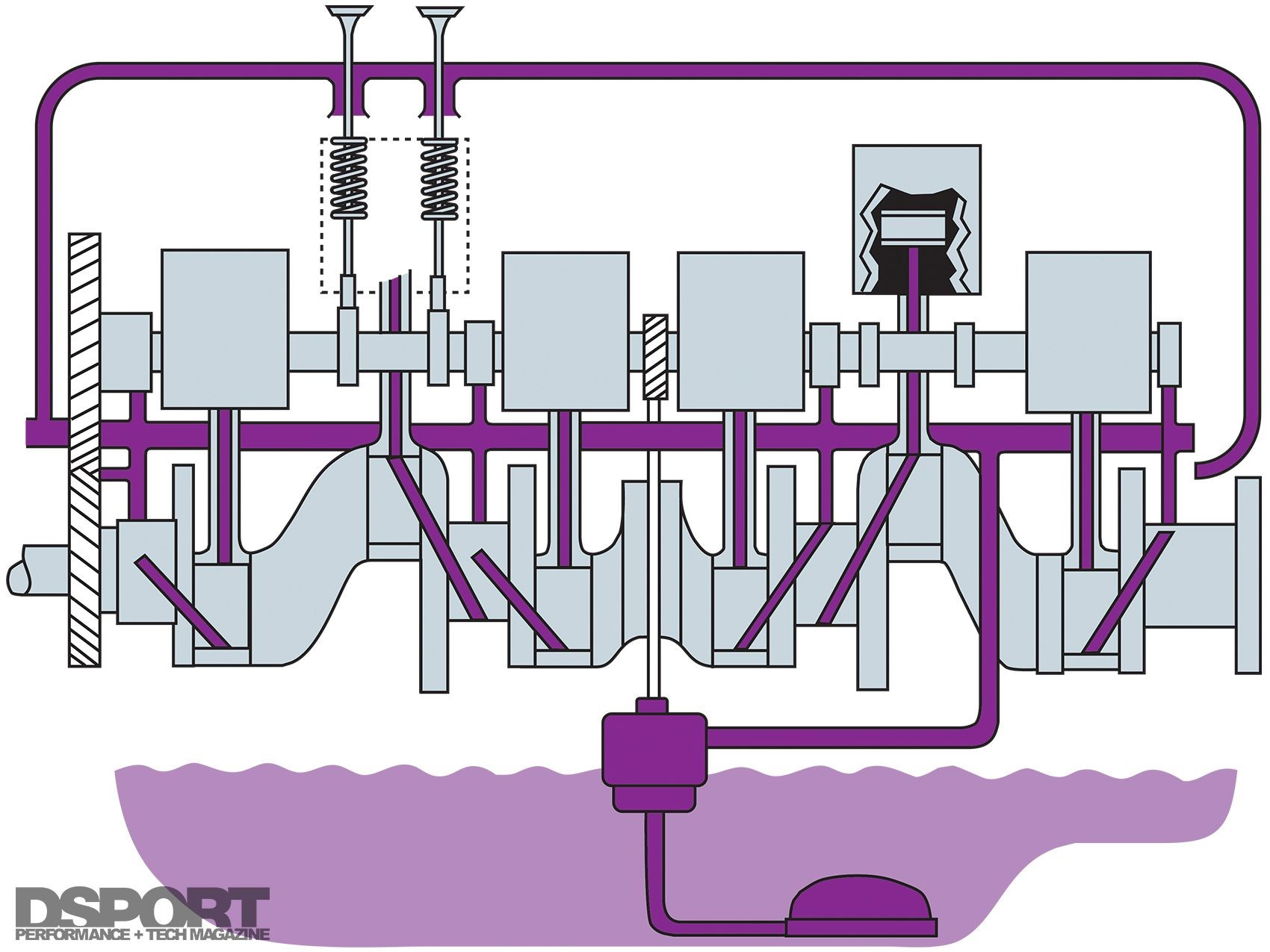 Lube Oil Diagram №181499000 What is Engine Lubrication System Of Lube Oil Diagram №181499000
