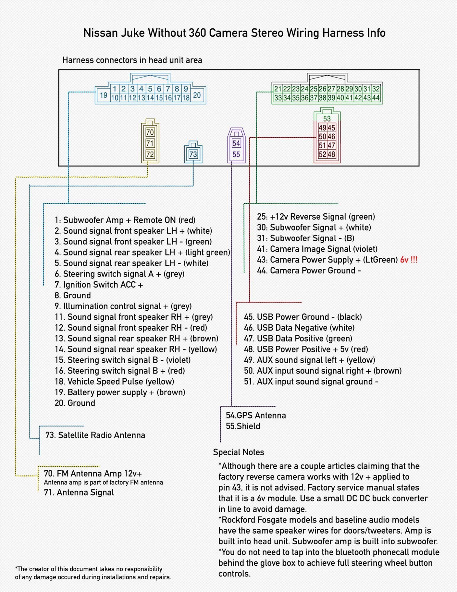 Nissan Almera 2003 Radio Diagram B8185-8m00 Nissan Color Codes Wiring Diagram P H Crane Controller