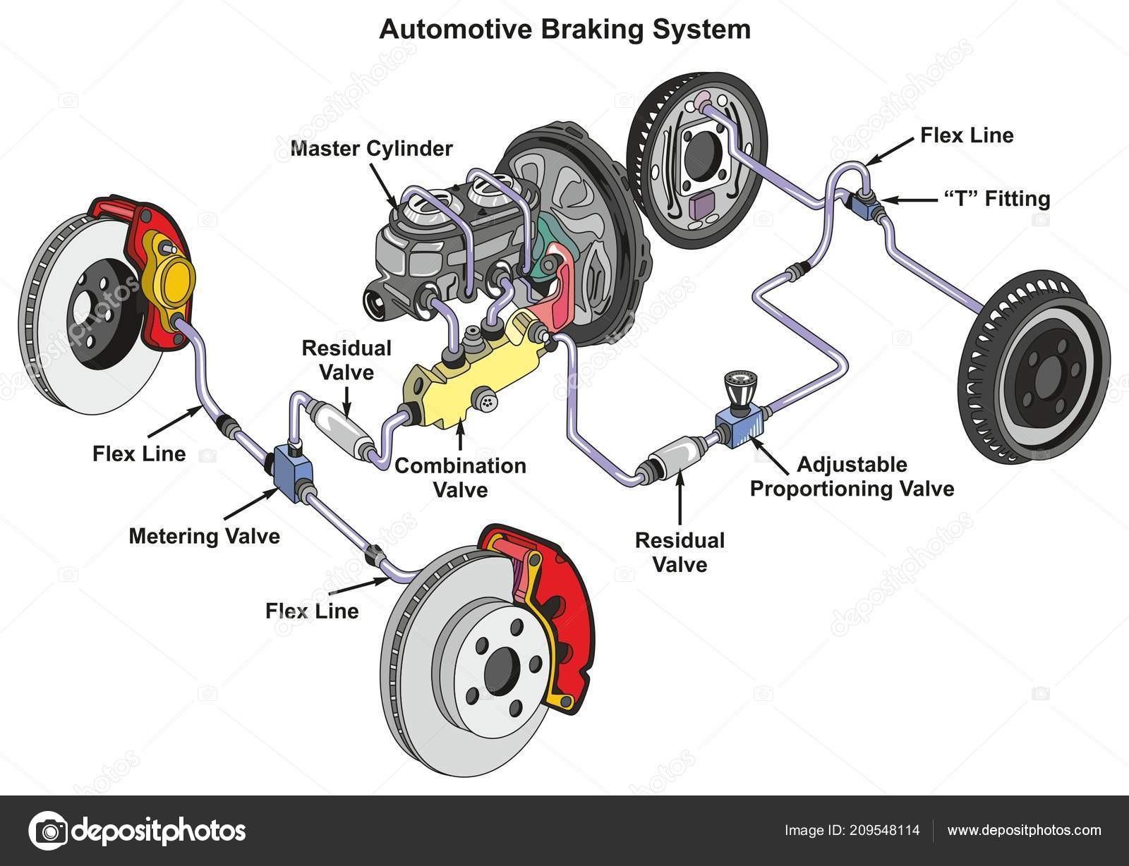 Peterbilt Air Brake Diagram Diagram] Engine Brake System Diagram Full Version Hd Quality Of Peterbilt Air Brake Diagram