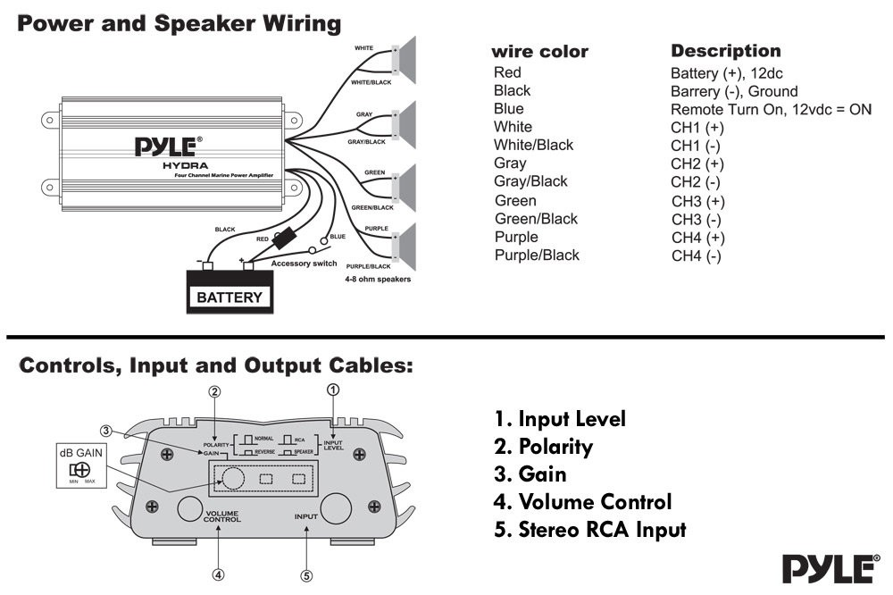 Pyle Hydra Plmrmb4cw Wiring Diagram Amazon Pyle Hydra Marine Amplifier Upgraded Elite Series 800 Watt 4 Channel Micro Of Pyle Hydra Plmrmb4cw Wiring Diagram