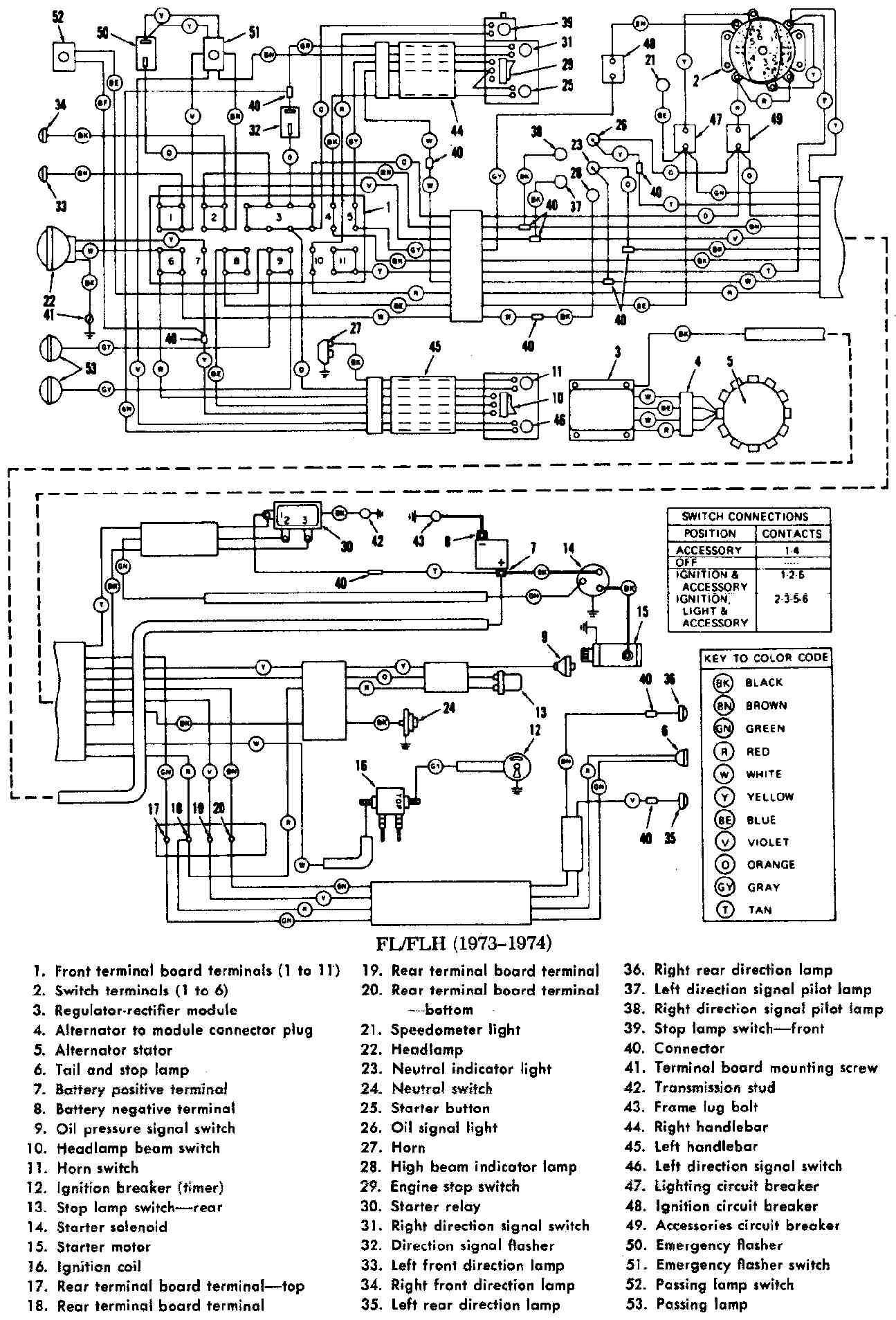 Shovel Head Harley Engine Diagram Harley Davidson Wire Diagram 84 Wiring Diagram Datawiring Of Shovel Head Harley Engine Diagram