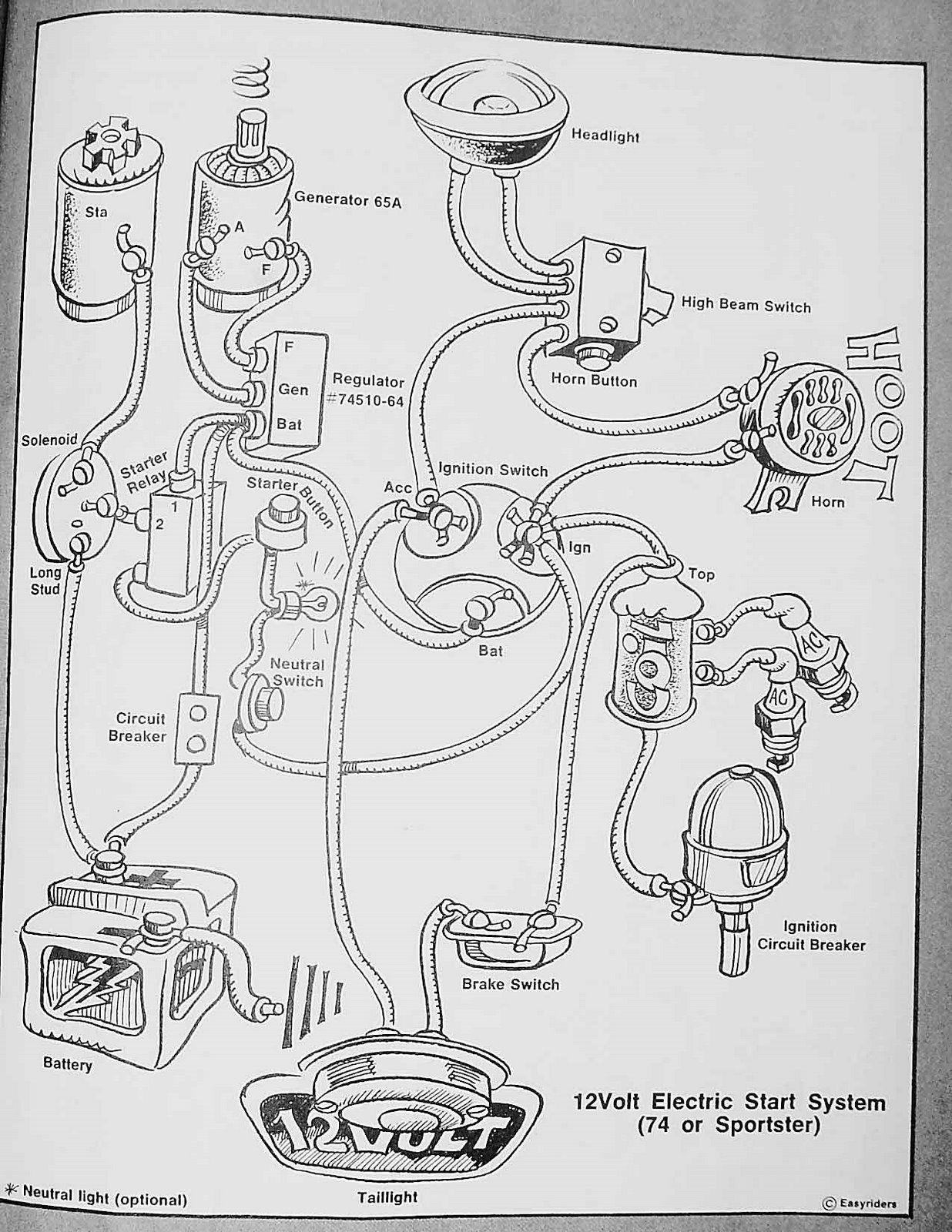 Shovel Head Harley Engine Diagram Pin On Bike Stuff Of Shovel Head Harley Engine Diagram