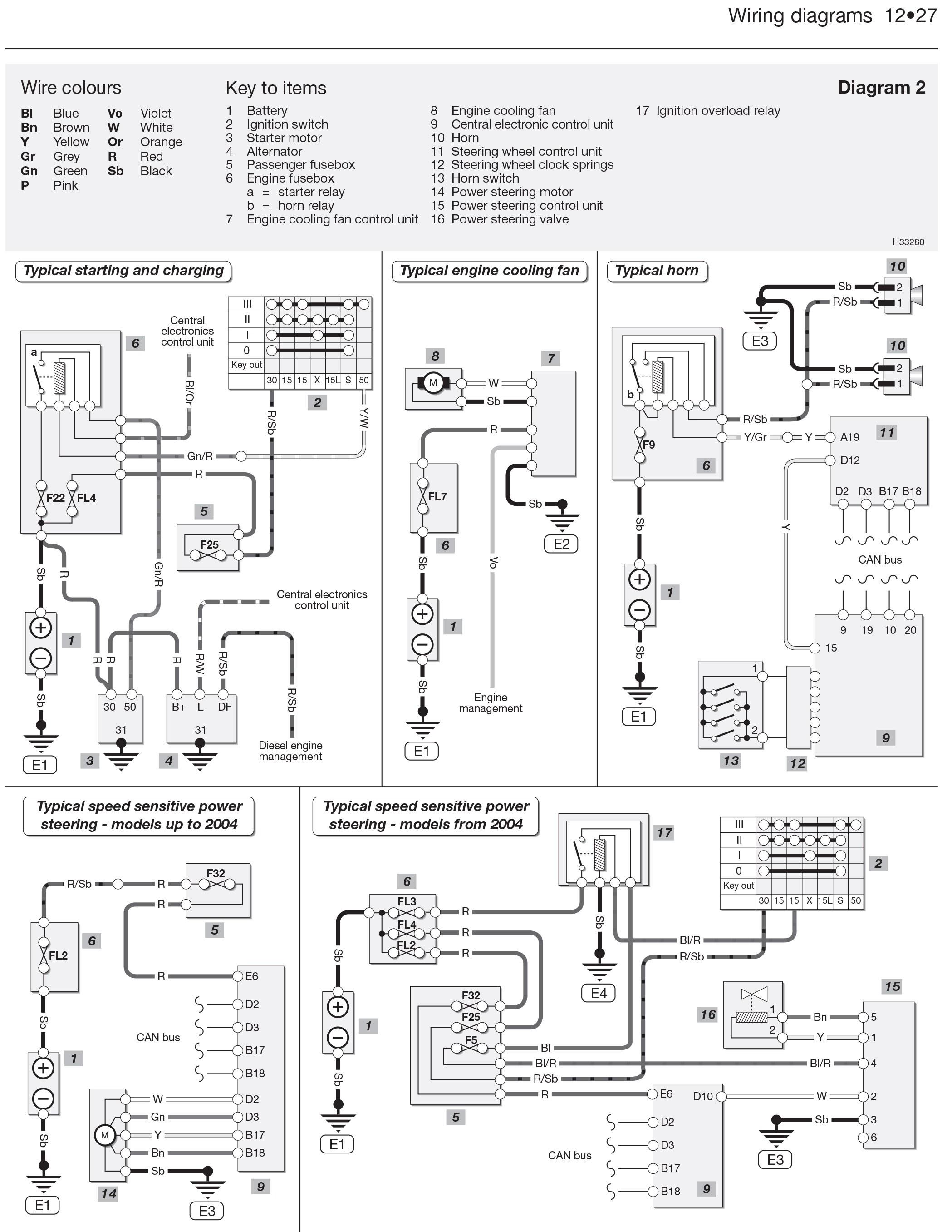 Volvo S80 2000 Wiring Diagram Volvo V70 S80 Petrol & Diesel 1998 2007 S to 07 Haynes Line Manual Of Volvo S80 2000 Wiring Diagram
