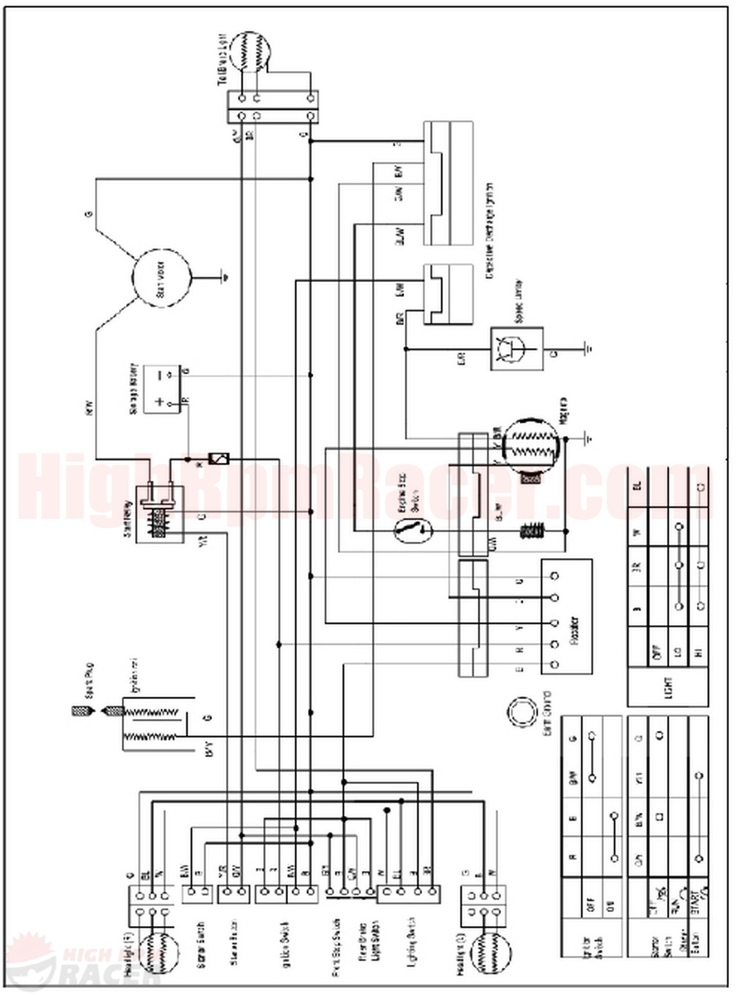 Wiring Diagram for 110cc Chinese atv Diagram] Chinese 110cc Pocket Rocket Wiring Diagram Full Of Wiring Diagram for 110cc Chinese atv