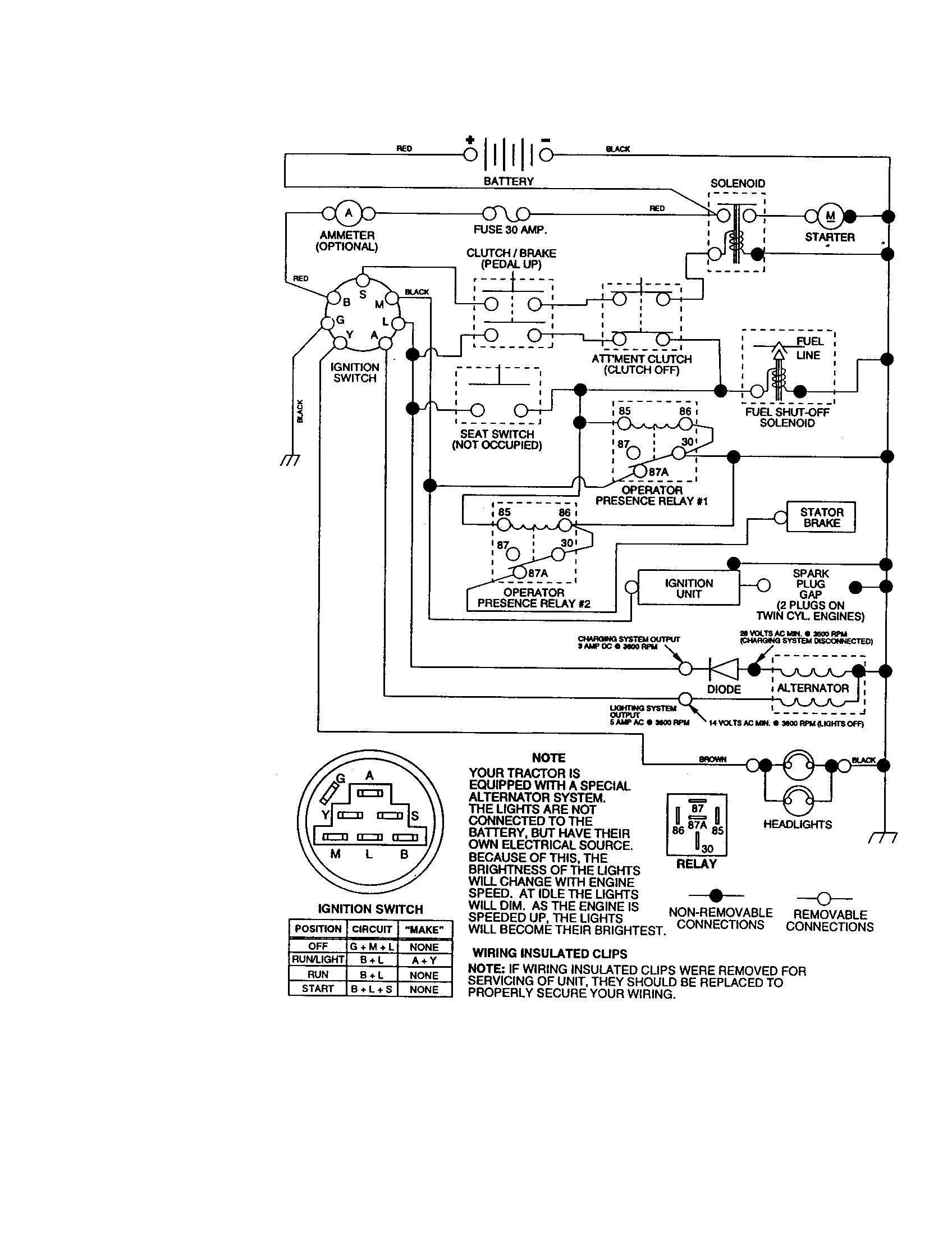 Wiring Diagram for Lze730gka604a3 Lawnmower Craftsman Lawn Mower Model 917 Wiring Diagram Of Wiring Diagram for Lze730gka604a3 Lawnmower