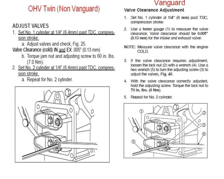 17.5 Briggs and Stratton Engine Diagram Briggs and Stratton 17 5 Hp Ohc when I Try to Start Rotates once and Stops Can Hear Starter Of 17.5 Briggs and Stratton Engine Diagram