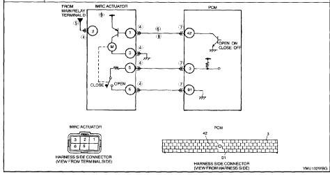 2000 Mazda Mpv Ecu Pin Out 2000 Mazda Mpv Engine Diagram Yadlachim Of 2000 Mazda Mpv Ecu Pin Out