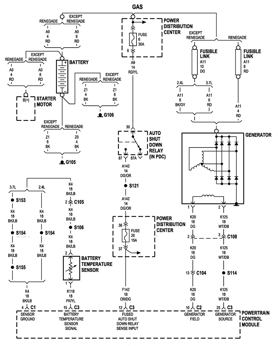 2003 Jeep Librity 3.7 Engine Fuze Box/engine Wiring Harness Diagram Help I Think I Am Looking for A Short I Have A 2003 Jeep Liberty Limited with the 3 7 Engine