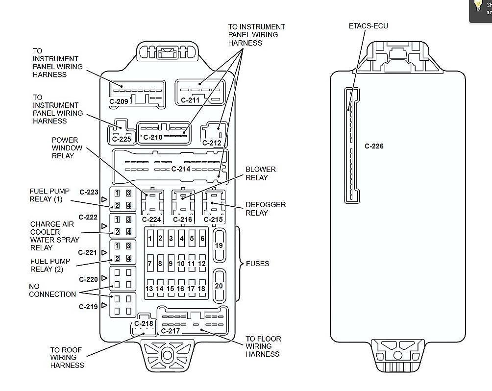 2003 Mitsubishi Outlander Fuel Pump Wiring Diagram Mitsubishi Eclipse 2003 Fuse Box Diagram Wiring Diagram Schemas