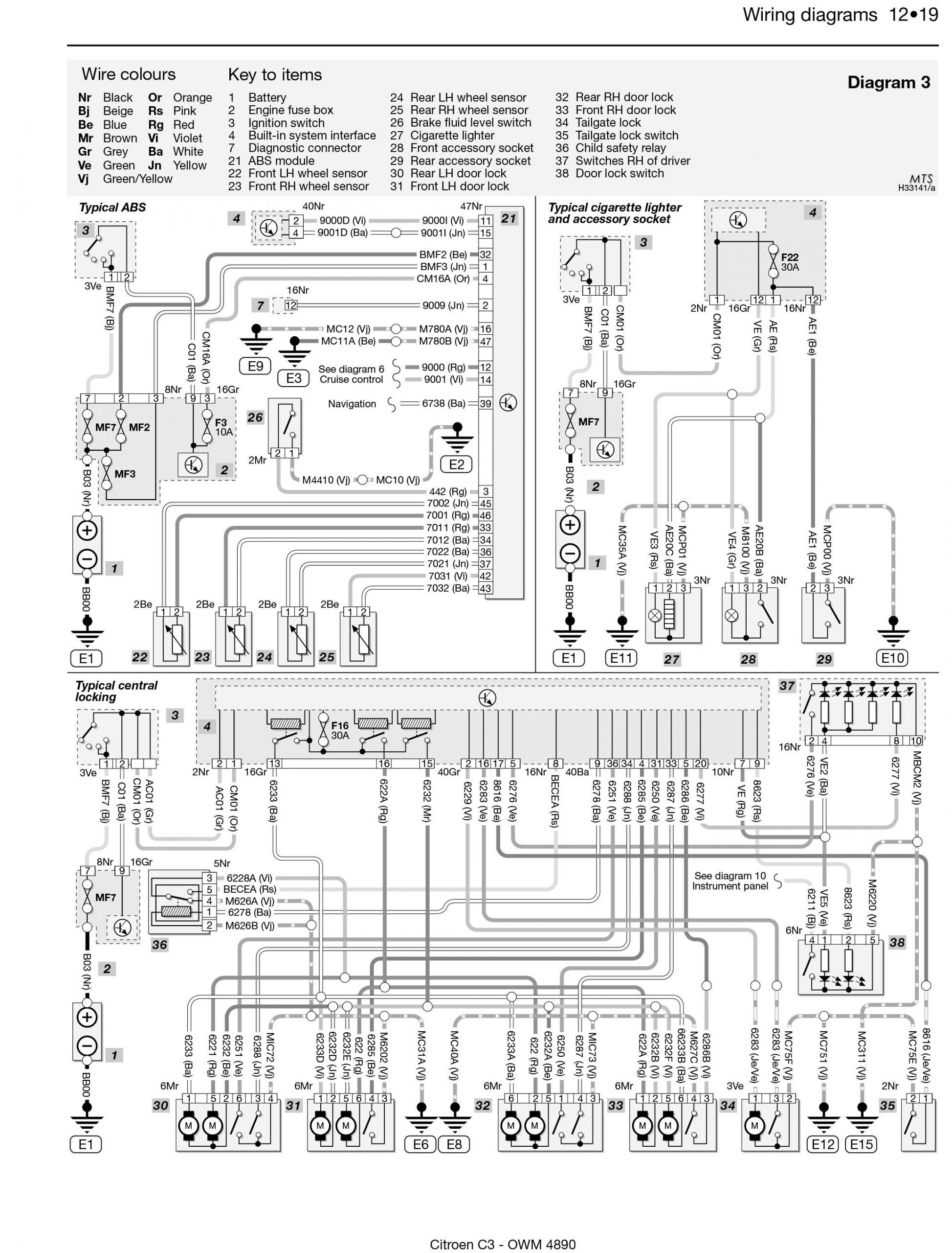 Circuit Diagram Lights In Citroen C3 C3