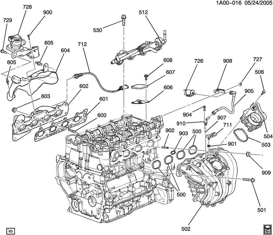 Ecotec 2.4 Engine Parts Diagram Chevrolet Ecotec Engine Diagram Wiring Diagram Of Ecotec 2.4 Engine Parts Diagram