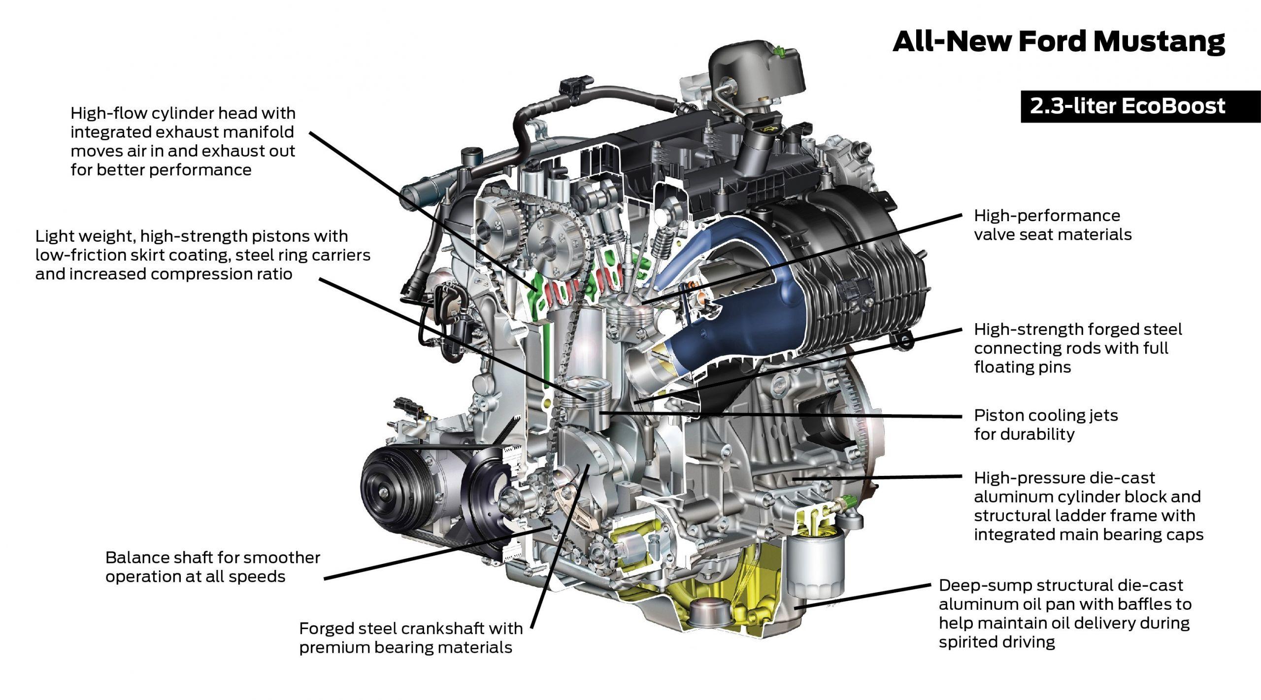 Ecotec 2.4 Engine Parts Diagram Inline 4 Cylinder Engine Diagram Diagram Of Ecotec 2.4 Engine Parts Diagram