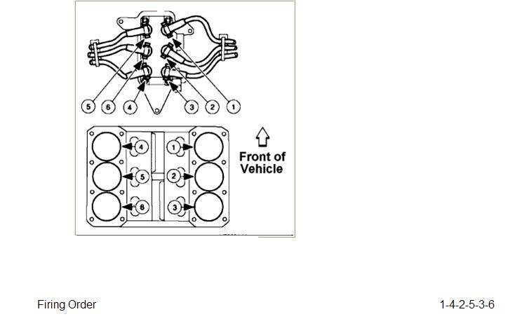 Firing order for A 2006 ford F150 with 4.2 V6 Firing order F150online forums Of Firing order for A 2006 ford F150 with 4.2 V6 What is Firing order for 1997 ford F150xl 4 2 V6 and How are Pistons Numbered