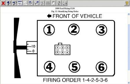 Firing order for A 2006 ford F150 with 4.2 V6 Firing order Six Cylinder Two Wheel Drive Automatic Firing order Of Firing order for A 2006 ford F150 with 4.2 V6 What is Firing order for 1997 ford F150xl 4 2 V6 and How are Pistons Numbered