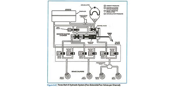 Freightliner Air Brake Troubleshooting Freightliner Air Brake Schematic Espressorose Of Freightliner Air Brake Troubleshooting