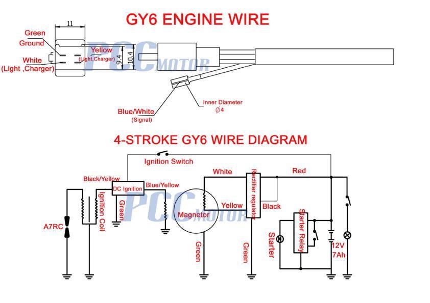 Helix 150cc Go Kart Wiring Diagram Helix 150cc Go Kart Wiring Diagram