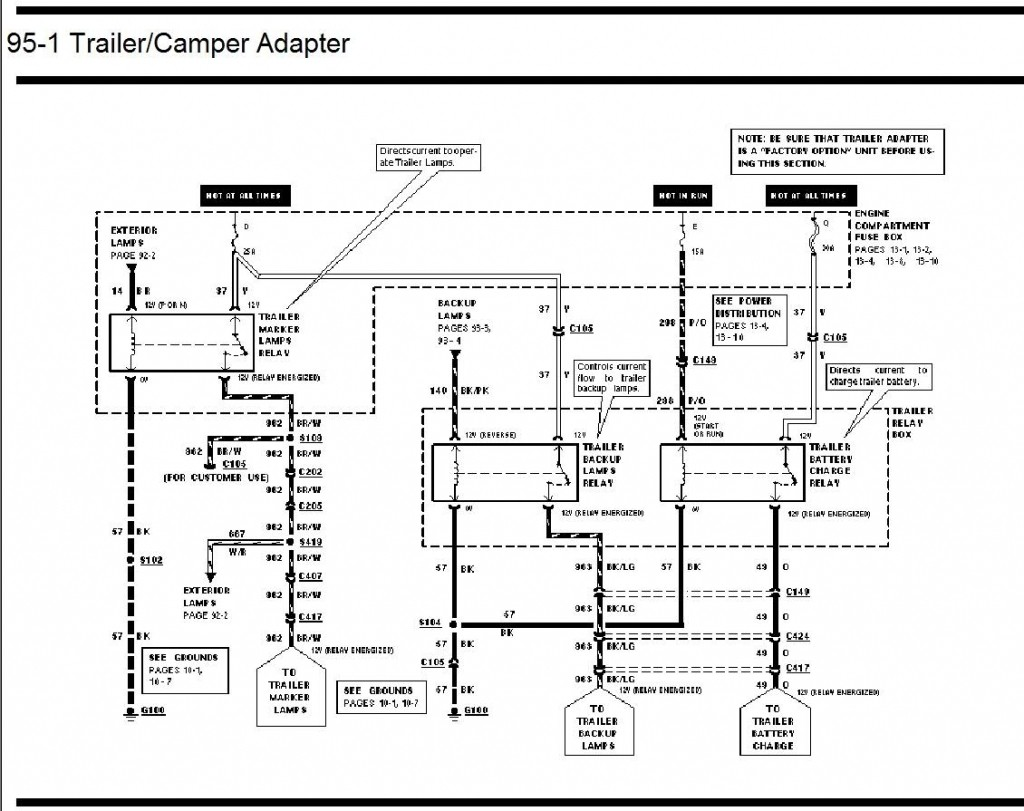 Lance Camper Wiring Schematic Lance Camper Wiring Diagrams Engine L Diagram with Regard to Truck Camper Wiring Harness ⋆ Yugteatr Of Lance Camper Wiring Schematic Wiring Diagram for Lance Camper