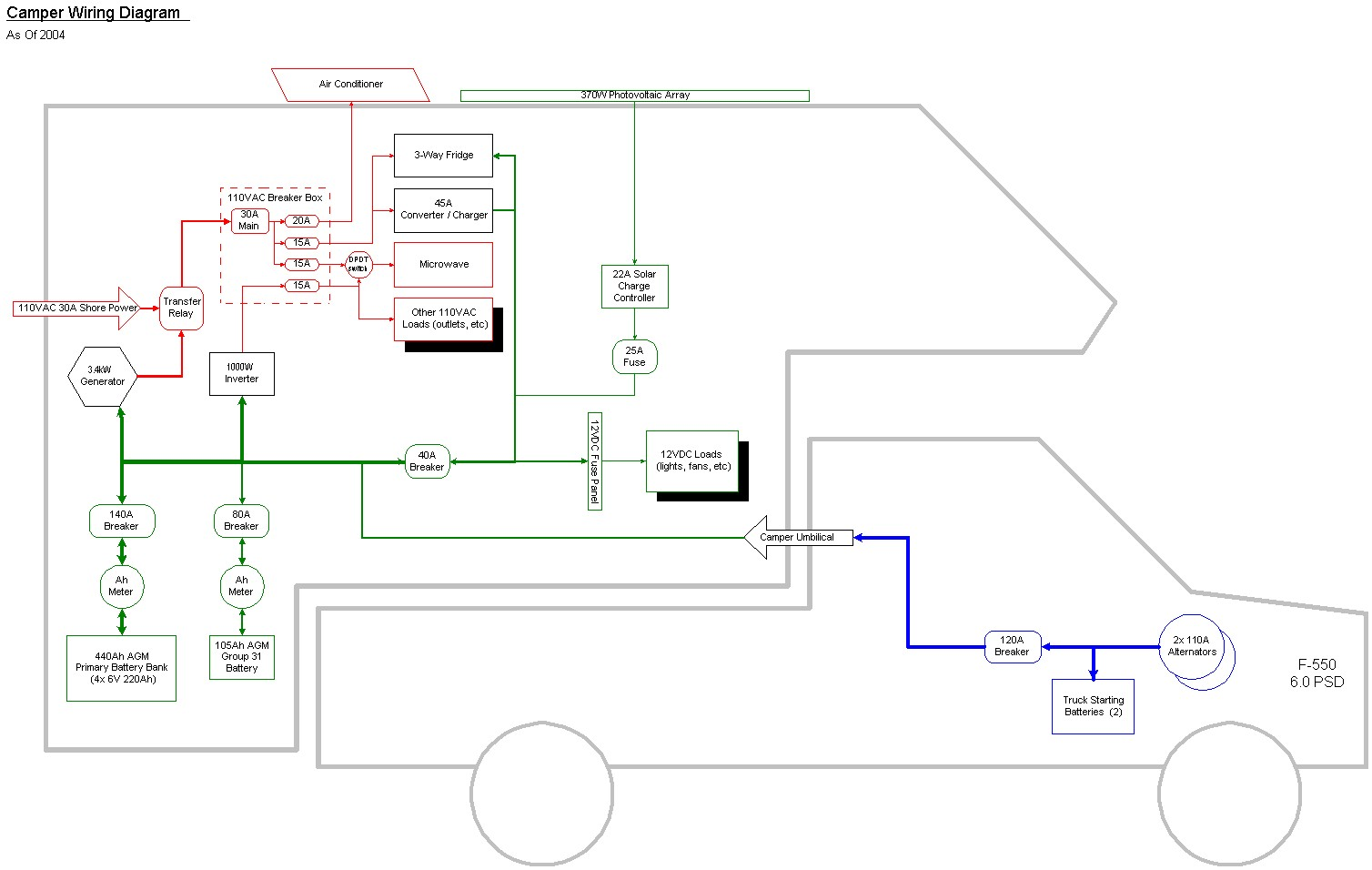 Wiring Diagram For Lance Camper