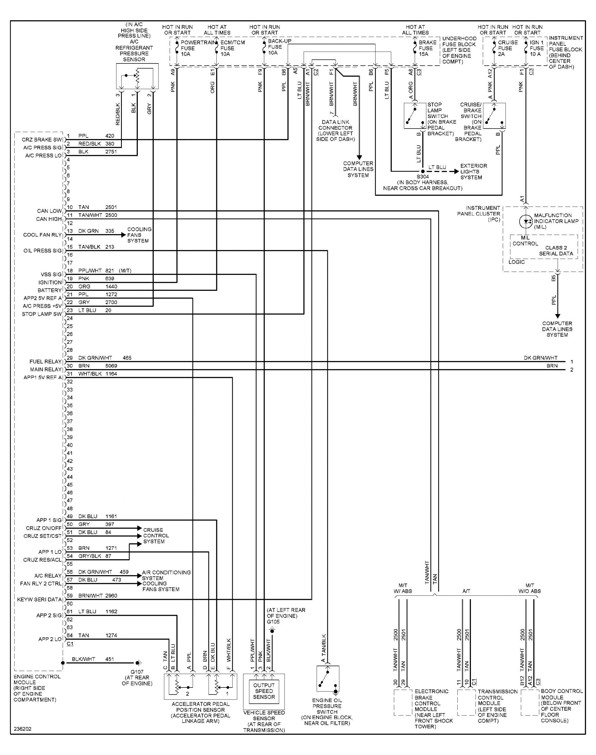 Saturn Spitronics Diagram Spitronics Wiring Diagram Pdf Diagram Of Saturn Spitronics Diagram