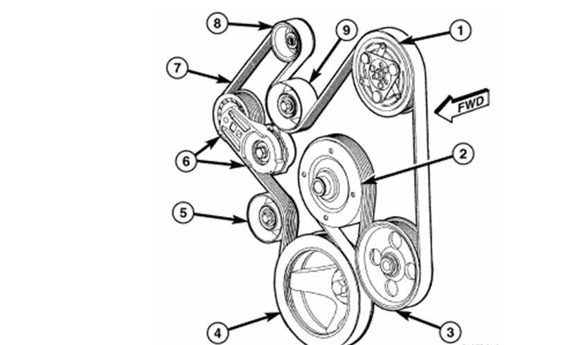 Schema Fusibilidodge Ram 1500 2005 5.7 Hemi 2005 Dodge Ram 1500 5 7 Hemi Serpentine Belt Diagram