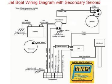 St81 solenoid Wiring Diagram [question] solenoid Wiring Of St81 solenoid Wiring Diagram