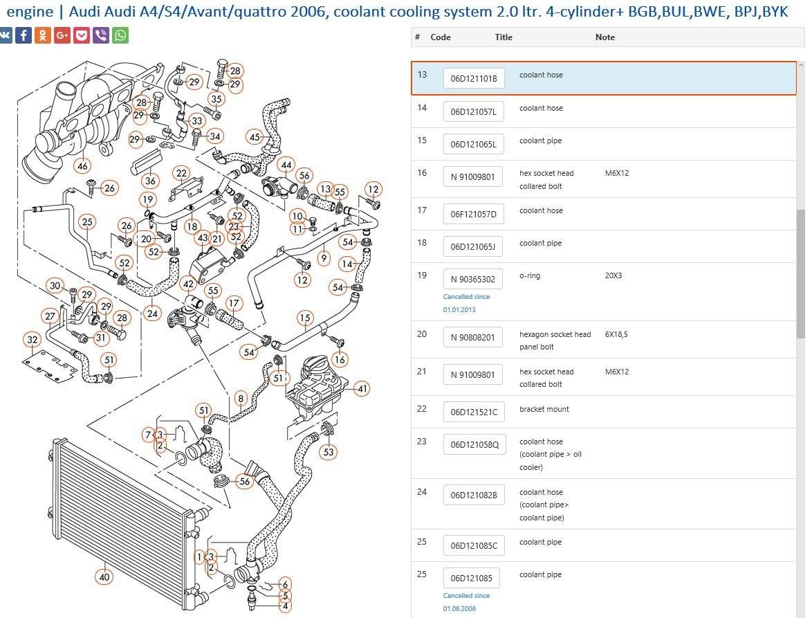 Wiring Diagram 2.0t Fsi Vw 2 0 Fsi Engine Diagram Plete Wiring Schemas
