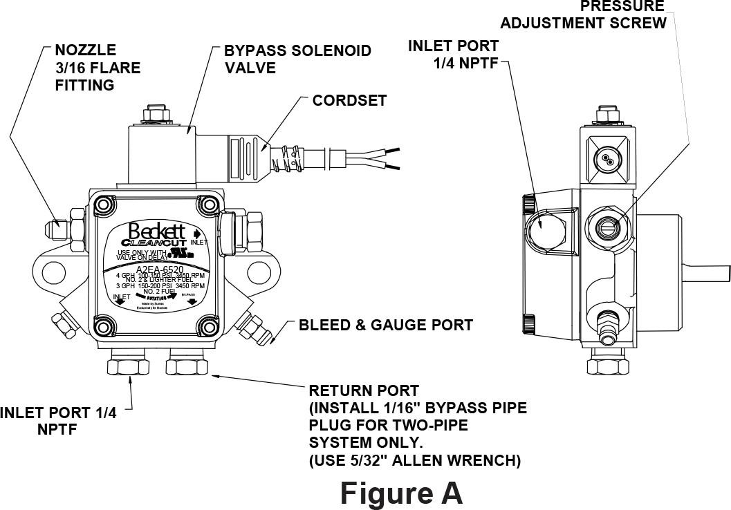 Wirinig Diagram Beckett Clean Cut Oil Pump Beckett Pump Wiring Diagram Avalon Boat Wiring Diagram